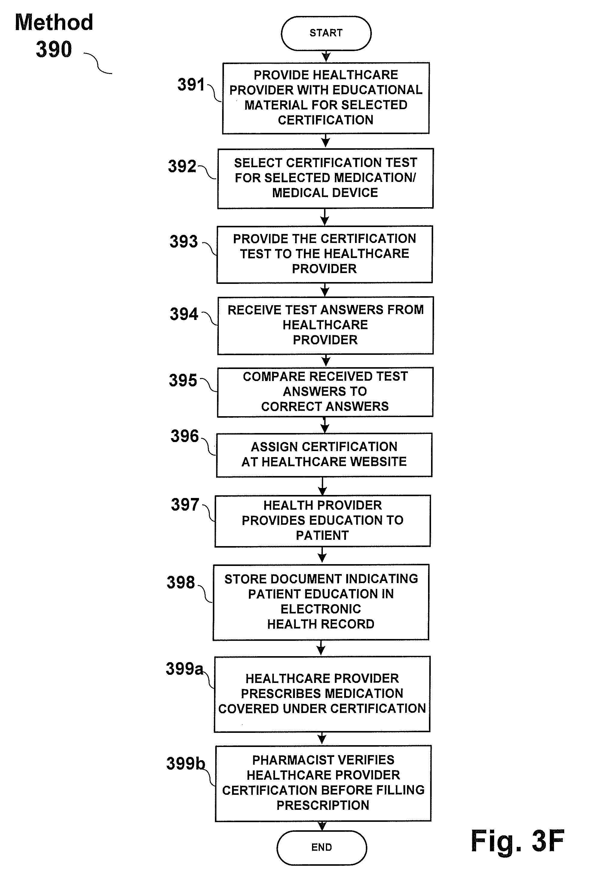 Patent us8401871 healthcare notification method and system patent drawing xflitez Gallery