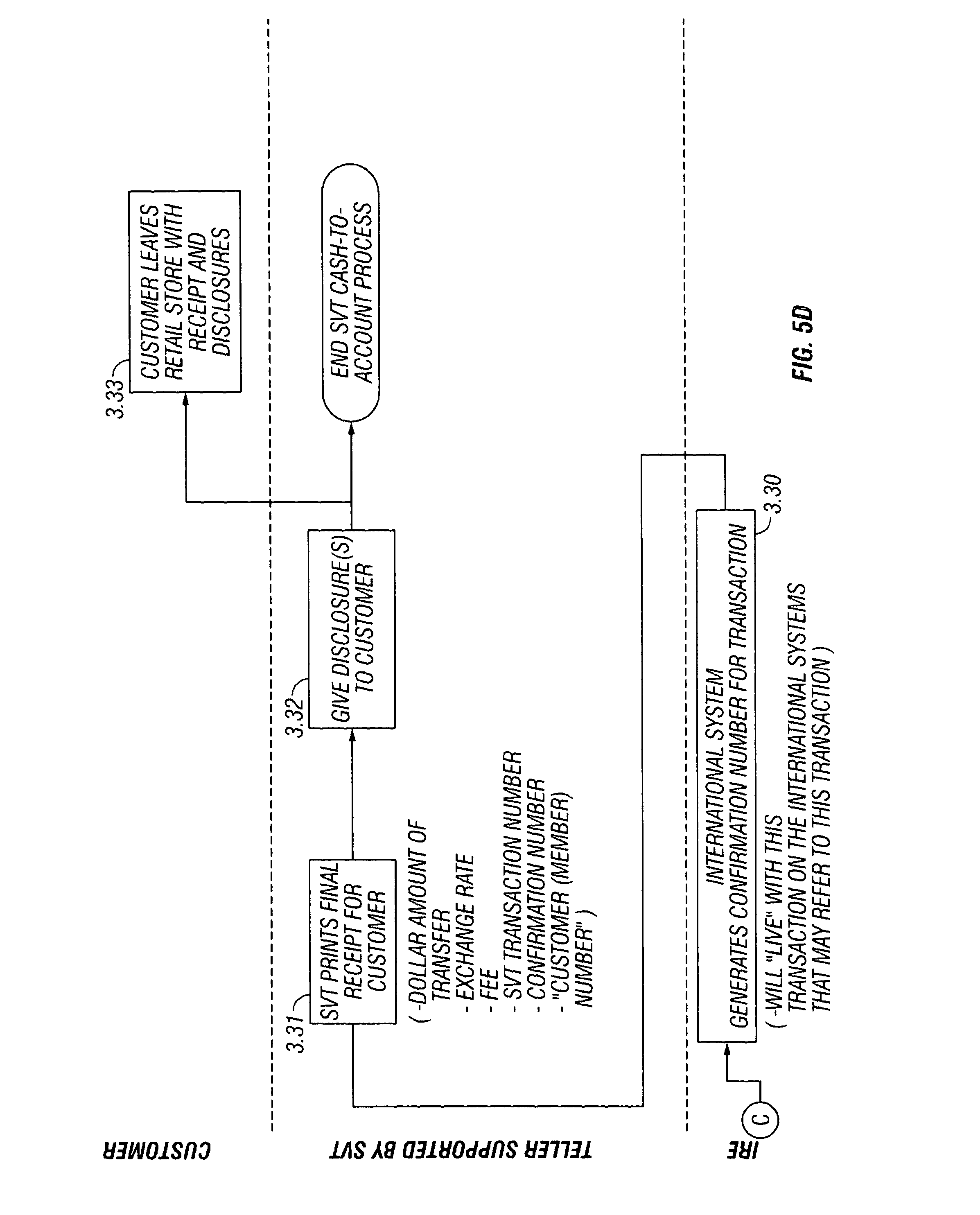 Acknowledge The Receipt Pdf Patent Us  Global Remittance Platform  Google Patents Invoice Payment Details with Taxi Receipt Pdf Patent Drawing Cake Receipt Word