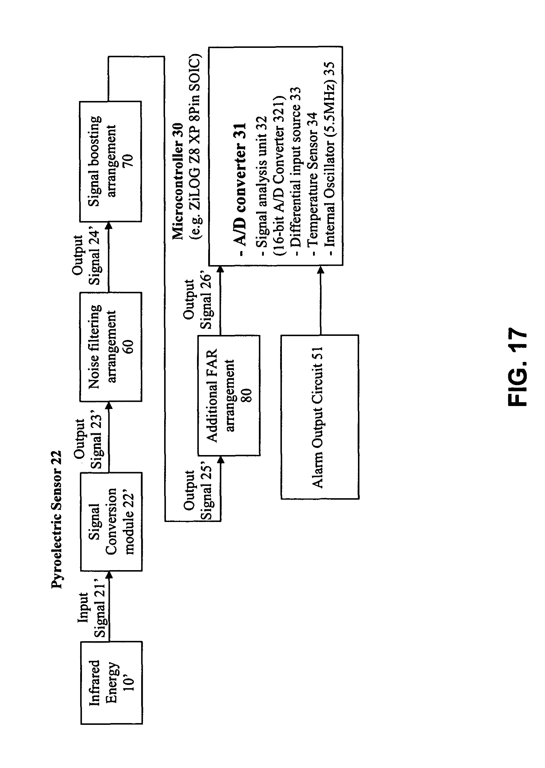Patent Us8410923 Single Mcu Based Motion Detection Local Alarm Z8 Wiring Diagram Drawing