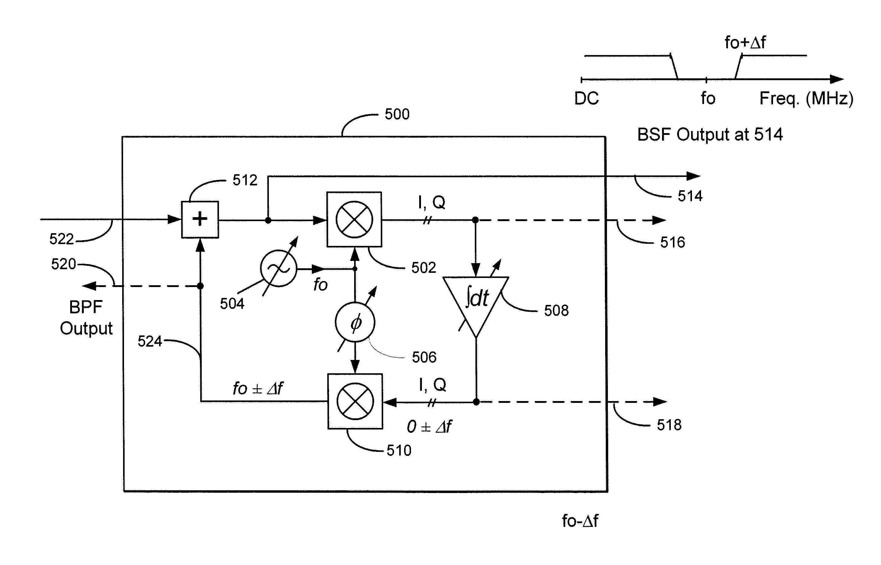 Patent Us8412759 System And Method For Active Diplexers Google Phase Transfer Functions A Passive Integrator Circuit Drawing