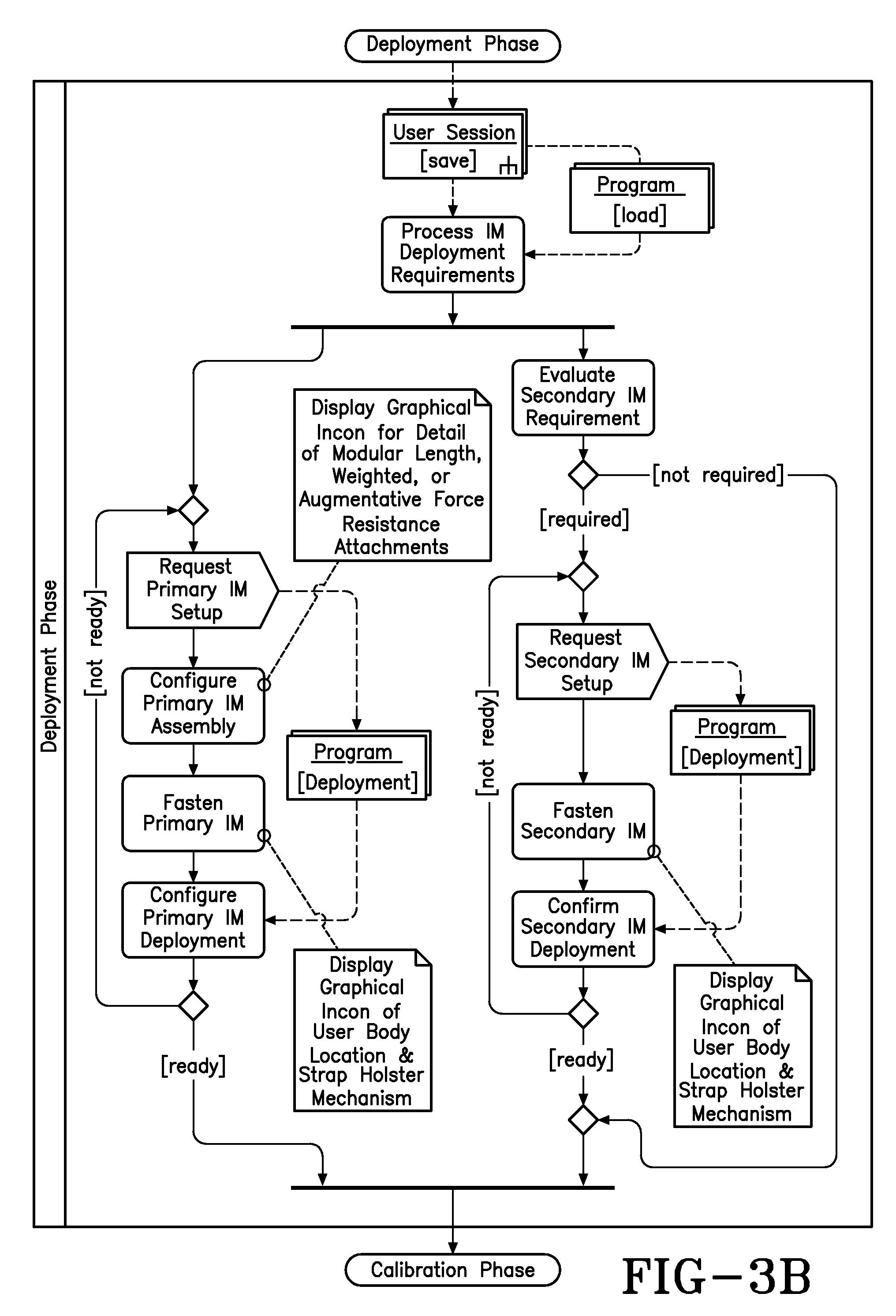 Patent Us8427325 Human Movement Measurement System Google Patents The Usb Mouse Design Circuit Amplifiercircuit Diagram Drawing