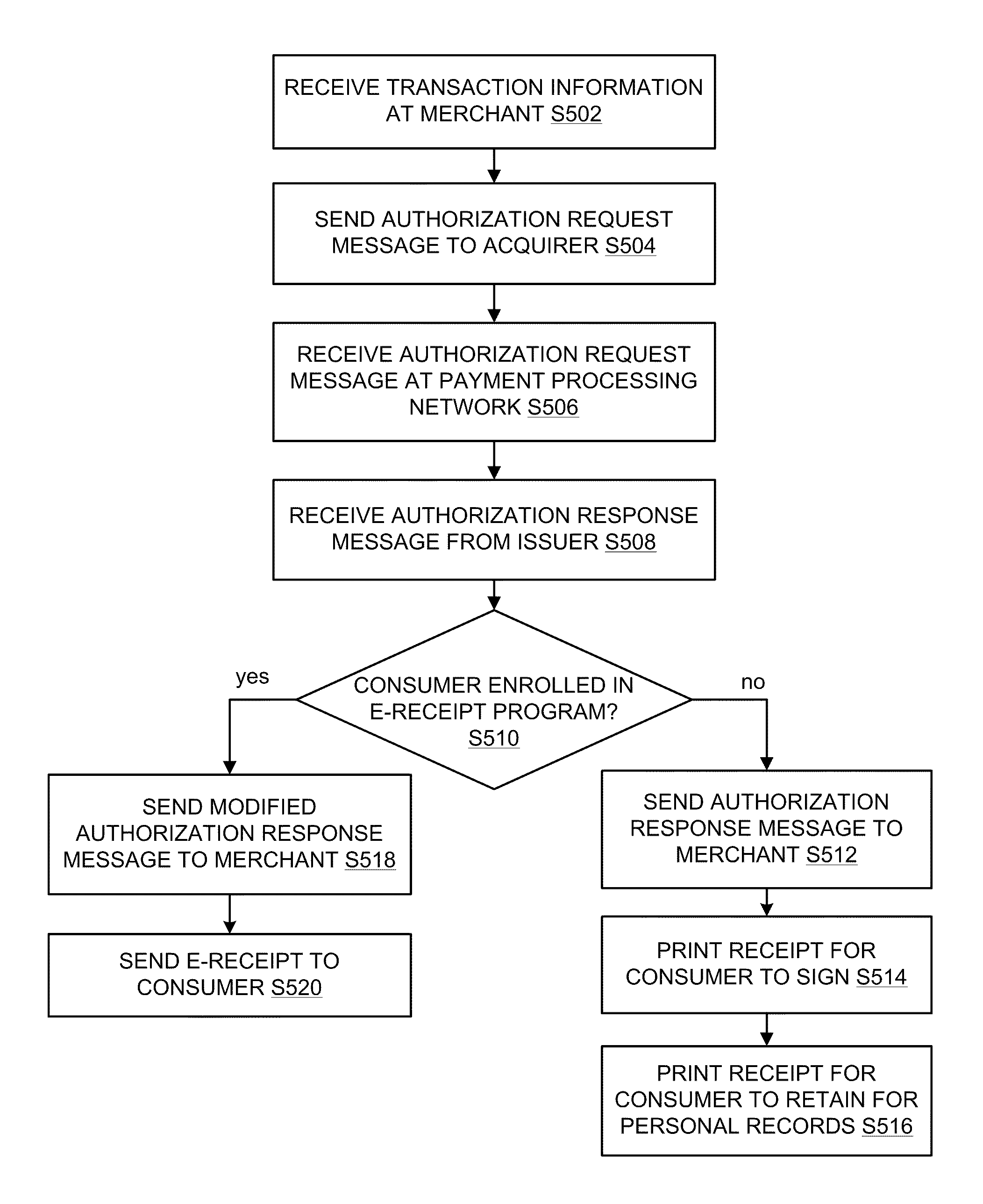 patent us8429048 system and method for processing payment