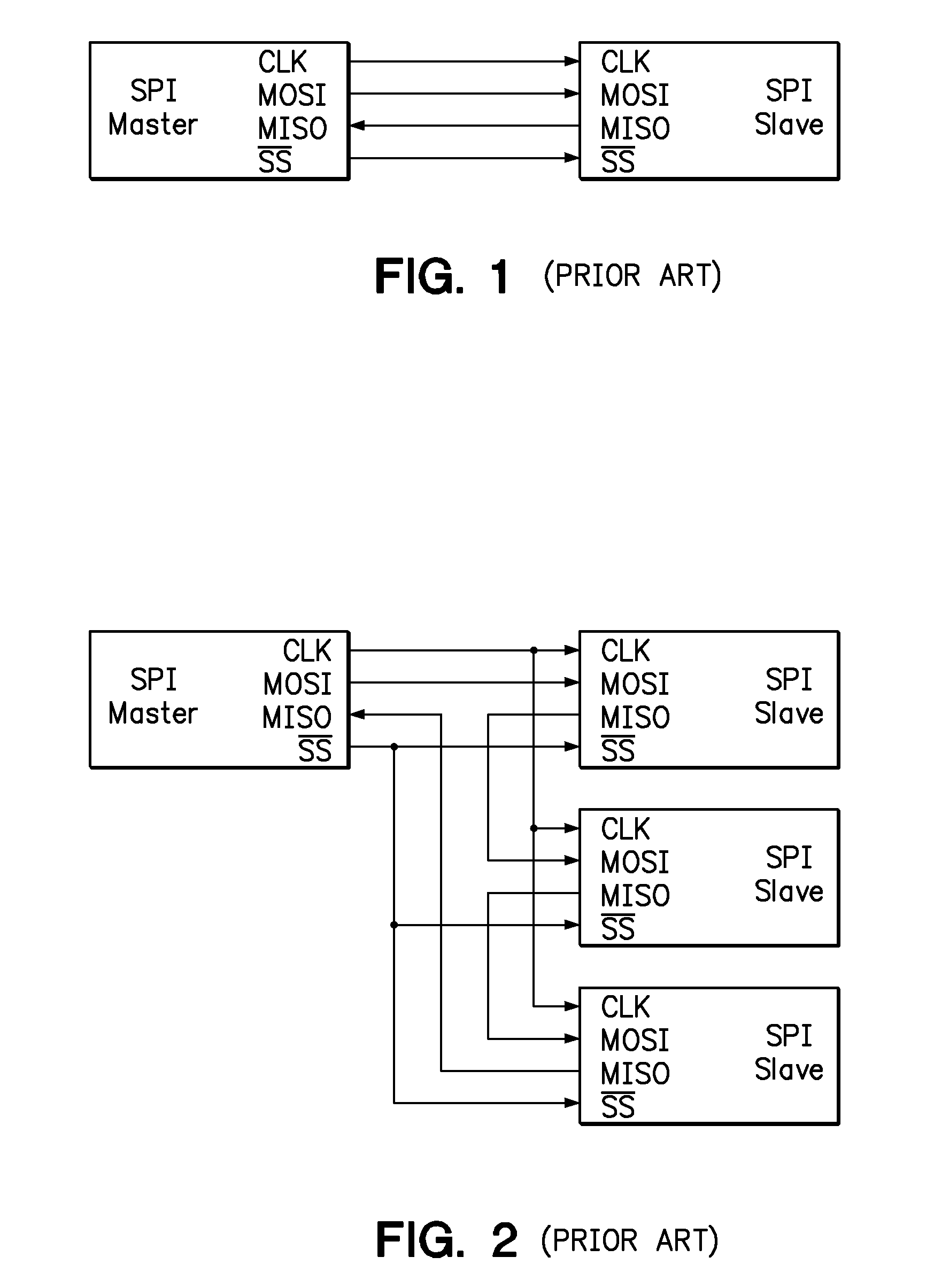 Serial peripheral interface bus wire