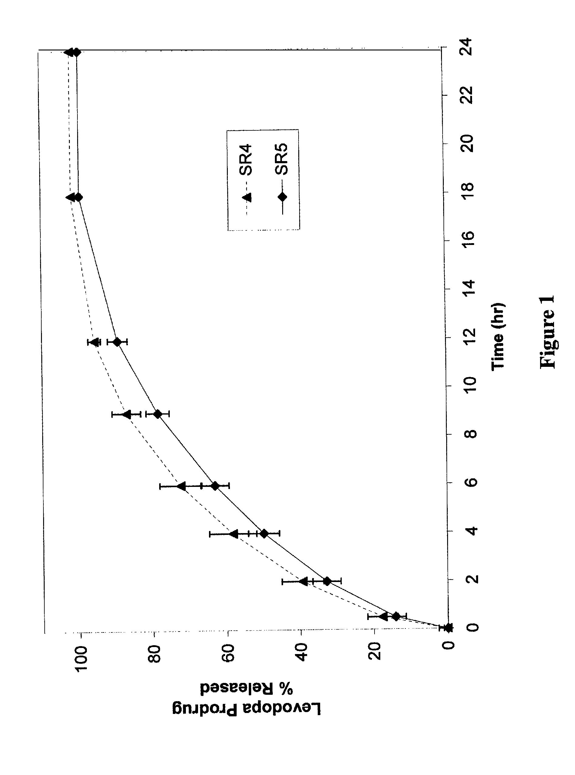 pregabalin dosage forms nitroglycerin