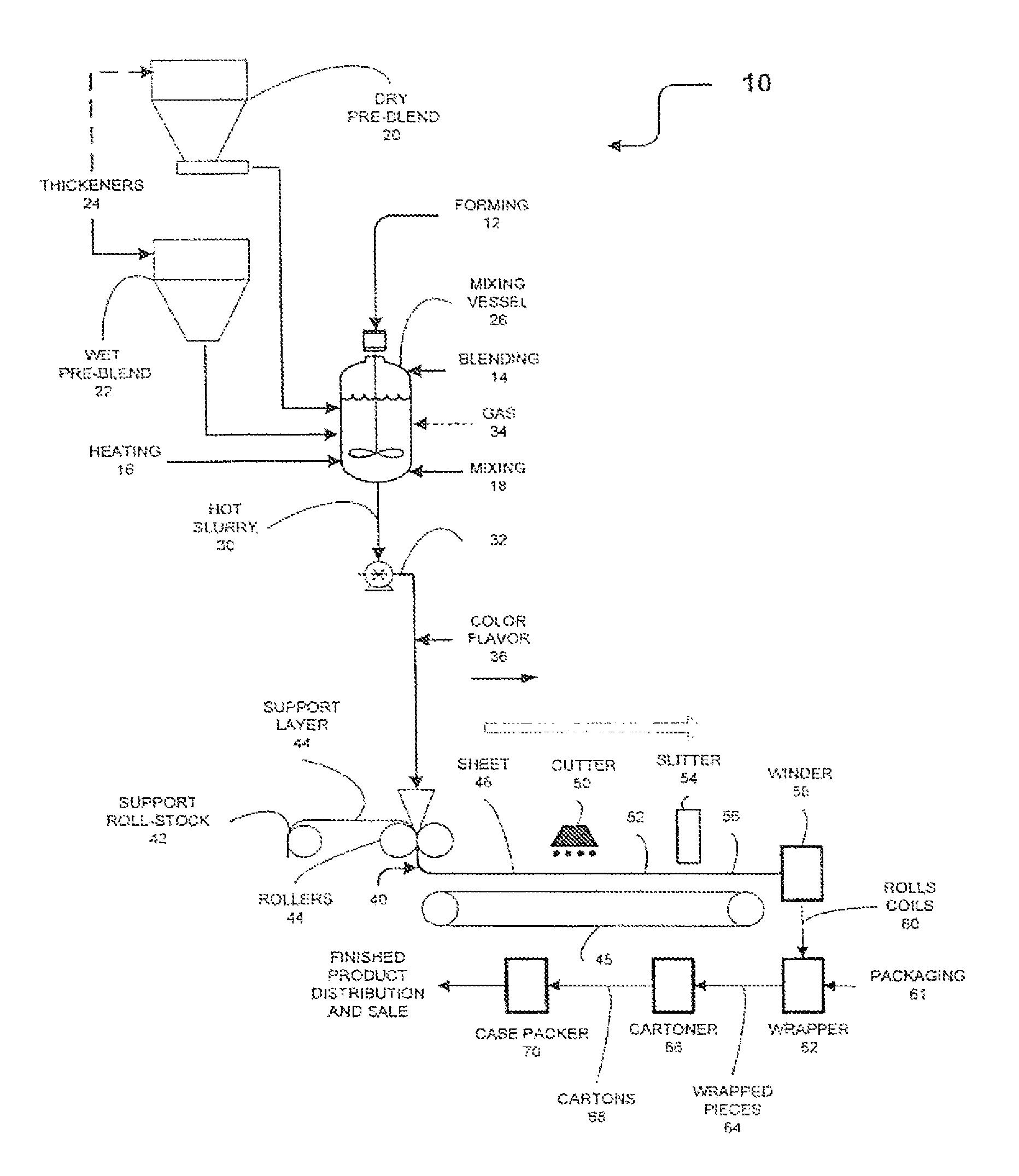 process flow diagram national cranberry cooperative 20 krw lindaprocess flow diagram national cranberry cooperative schematic diagram rh 156 wihado de national cranberry ocean spray