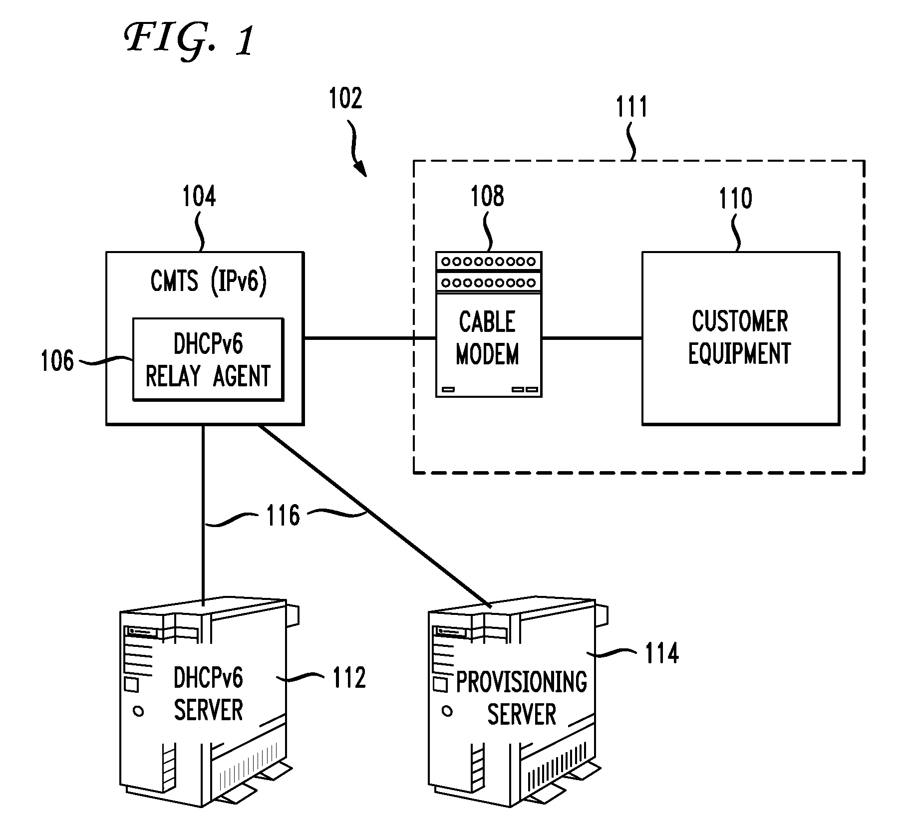 Afully Digital Docsis Cmts Receiverreprinted Nve Media Cable Tv Network Diagram All About Technologycmts Headends Brevet Us8437360 Stateful Dhcpv6 Relay Agent In A Modem Computer Schematic Block