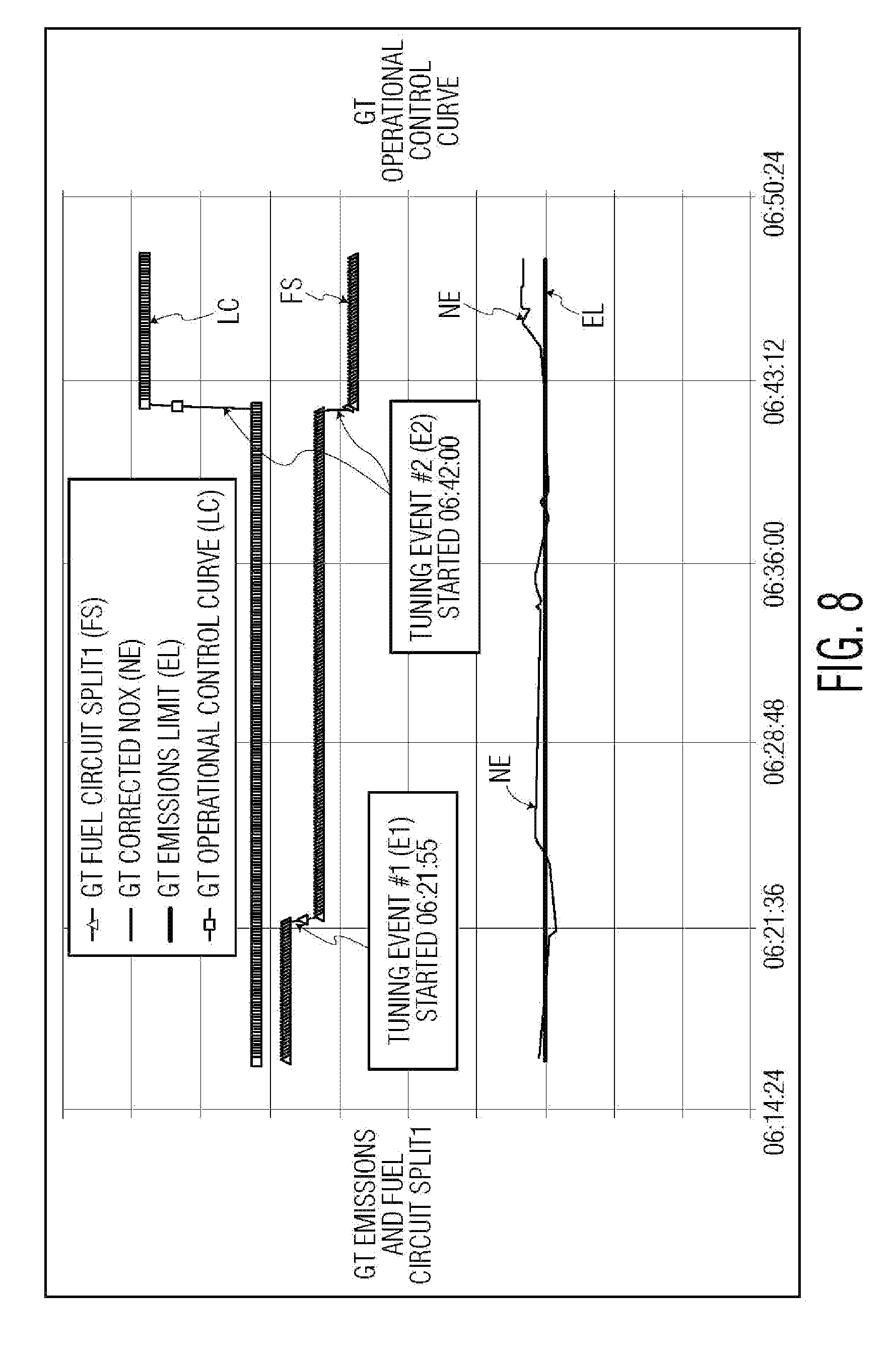 Brevet US Automated tuning of gas turbine bustion