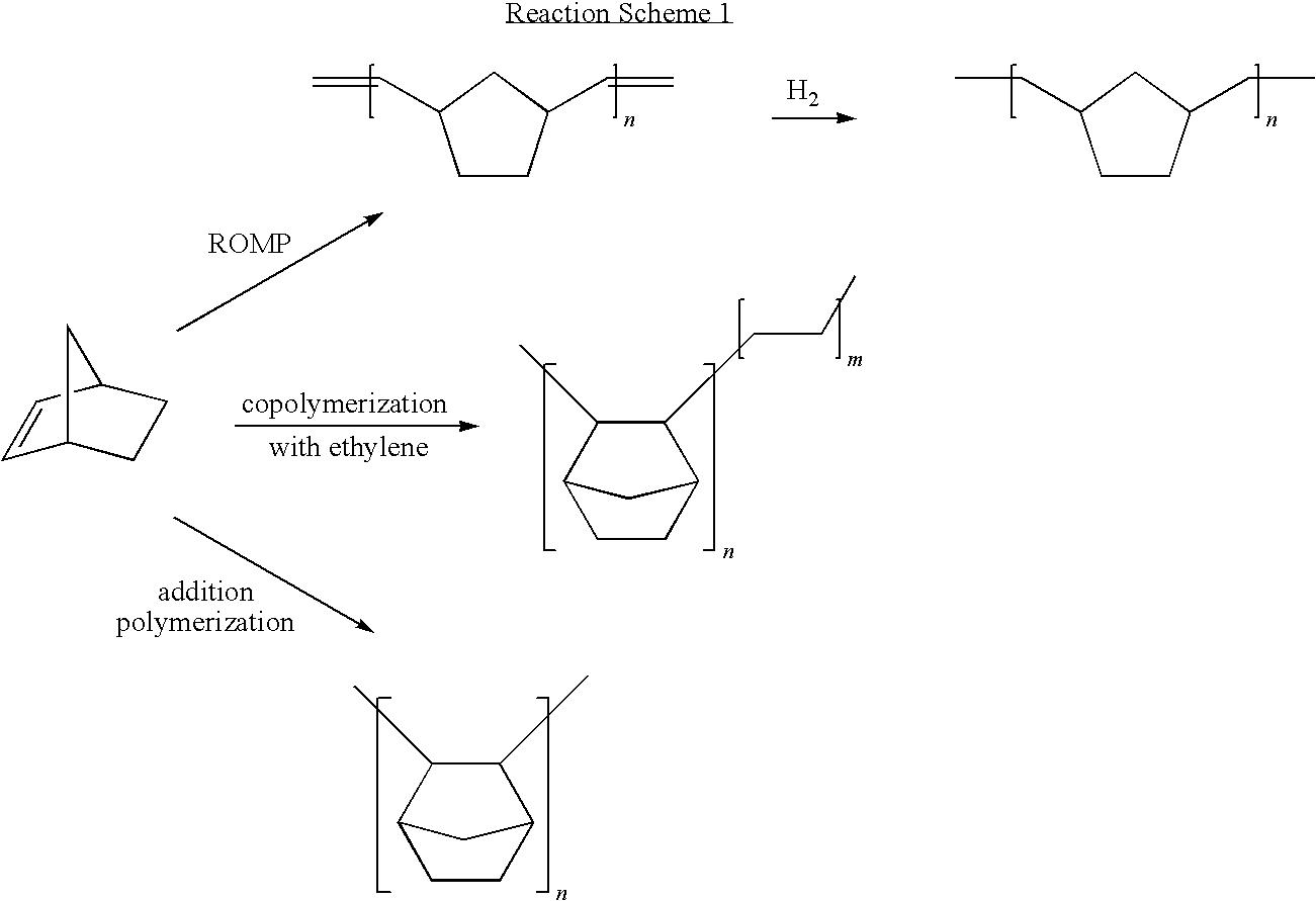 ring opening metathesis polymerisation mechanism