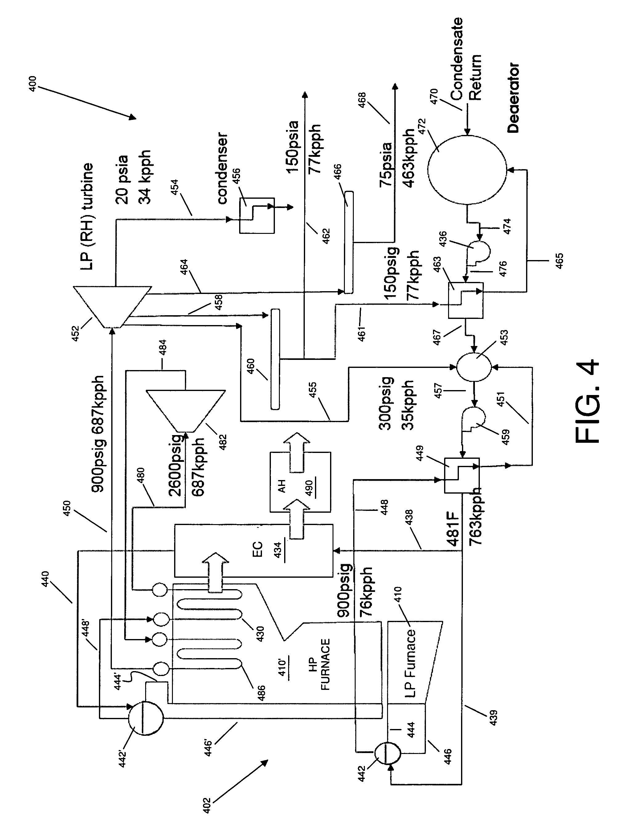 Patent US Enhanced steam cycle utilizing a dual pressure