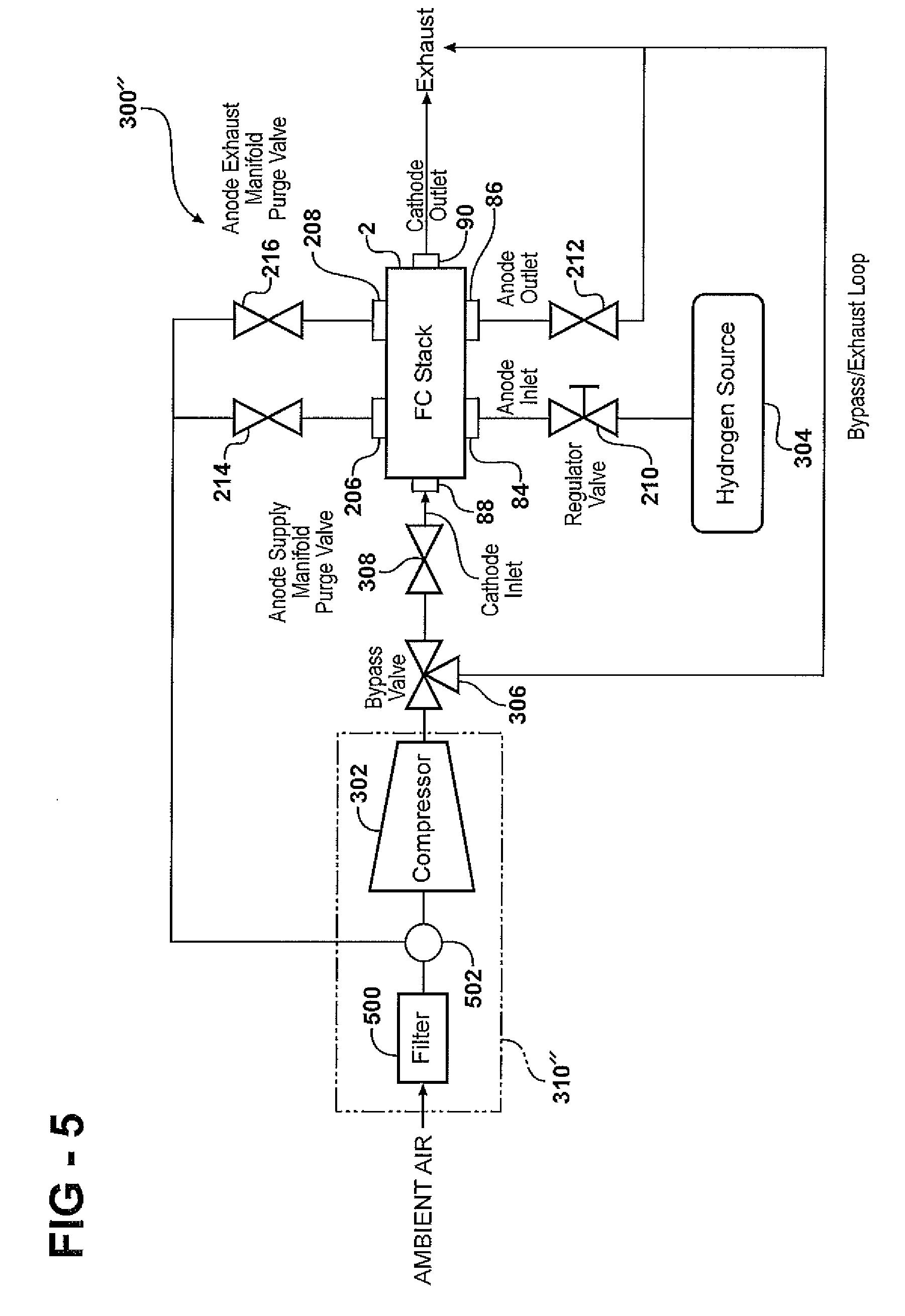 backflow preventer schematic symbol