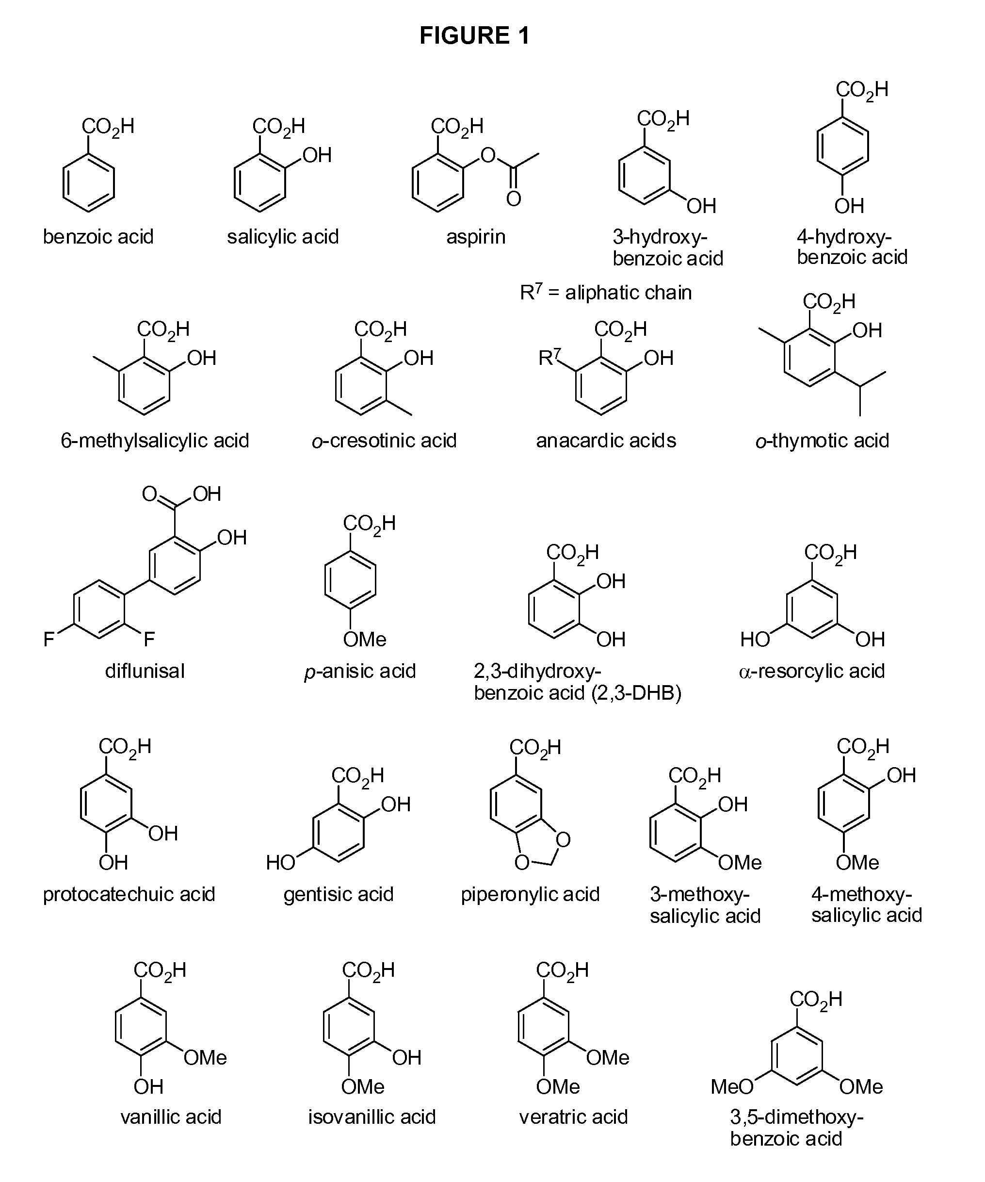 seperating techniques for benzoic acid All three compounds dissolve in organic solvents (like dichloromethane or diethyl ether) better than in water however, benzoic acid is the most acidic compound among them, it can react with bicarbonate ion.
