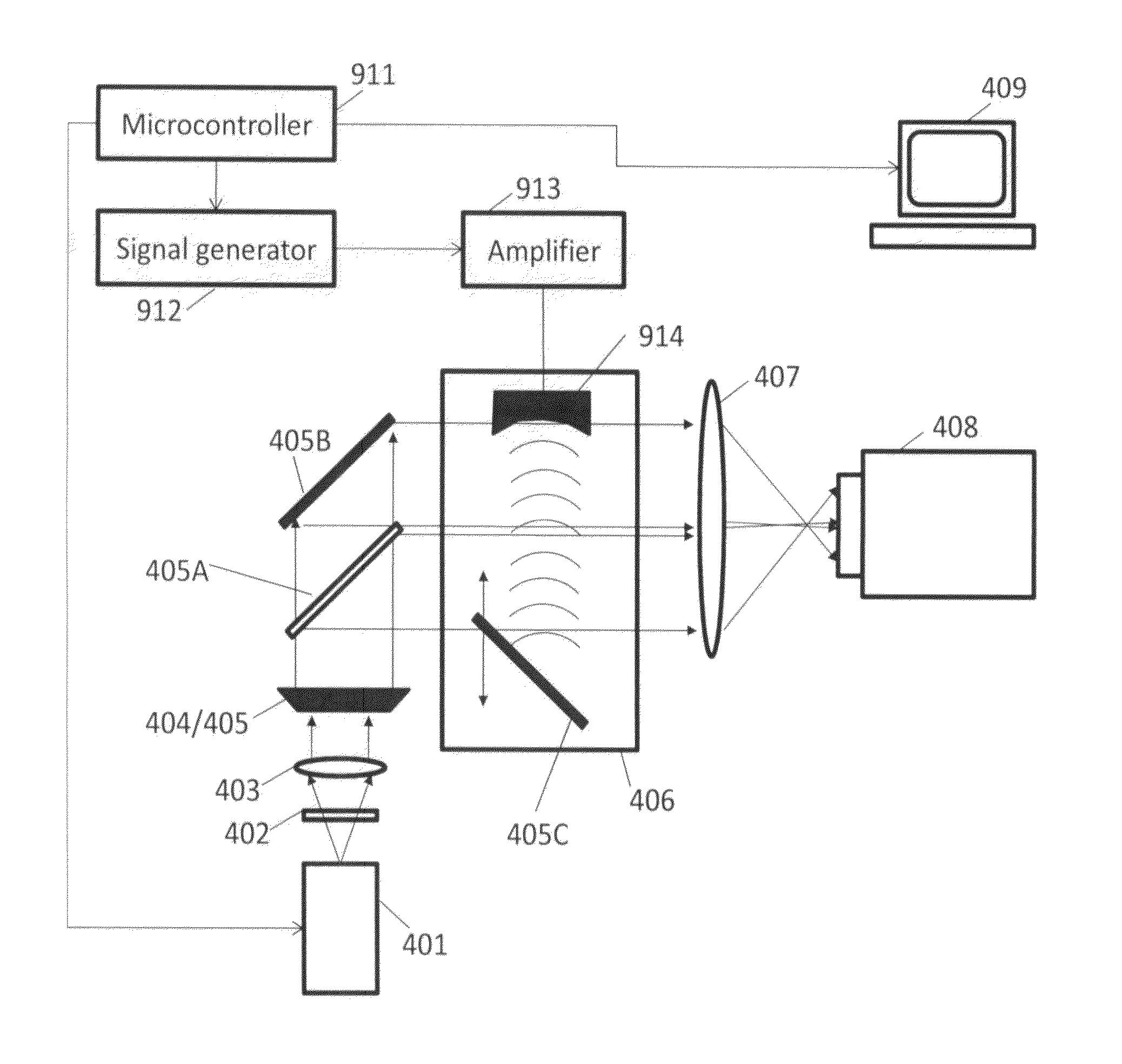 patent us8462326