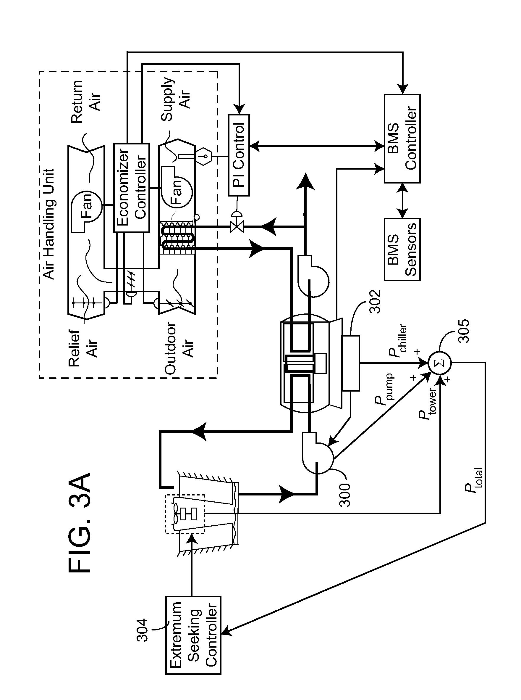 brevetto us8473080