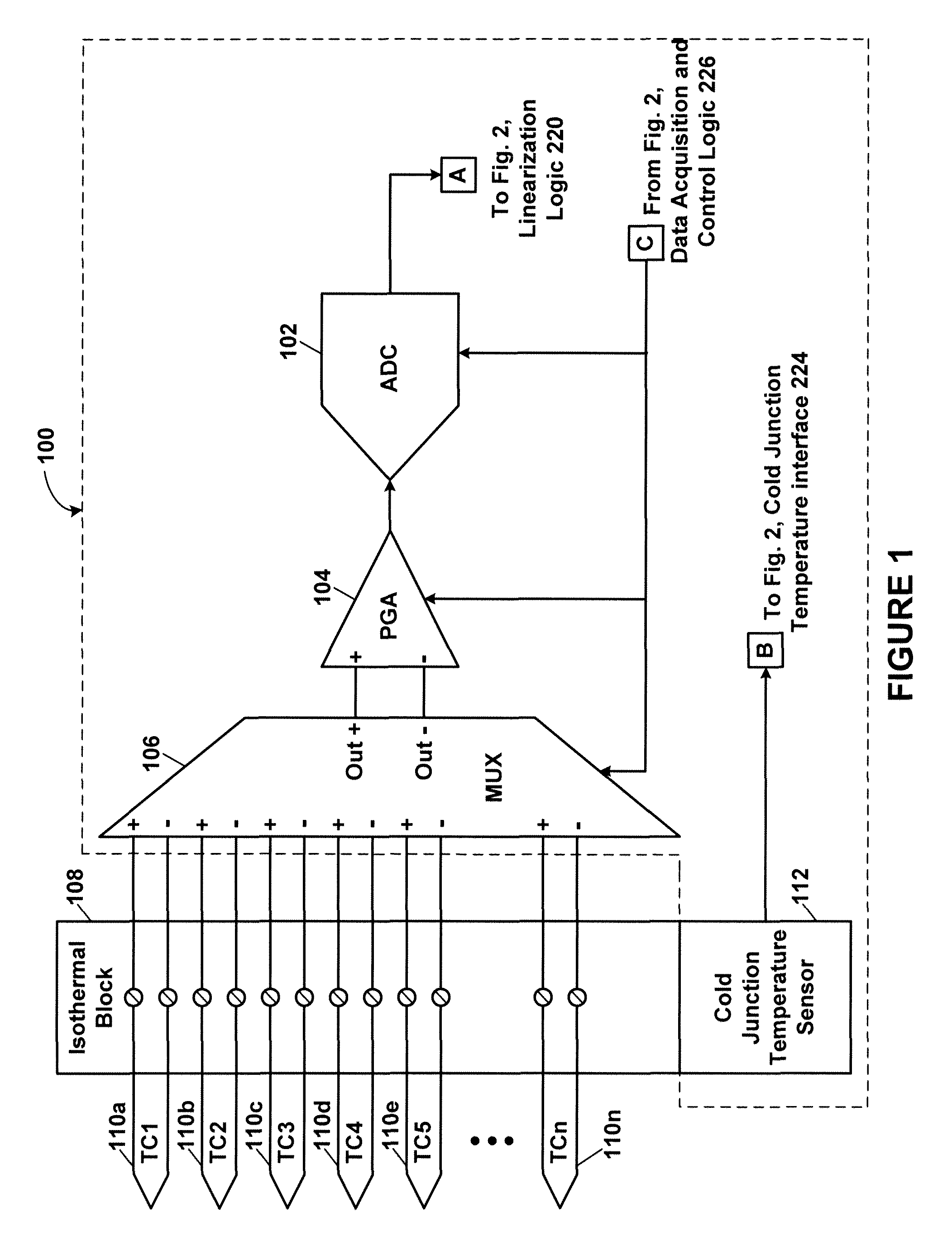 Patent Us8485724 Thermocouple Electromotive Force Voltage To Figure 1 Digital Thermometer Circuit Diagram Drawing