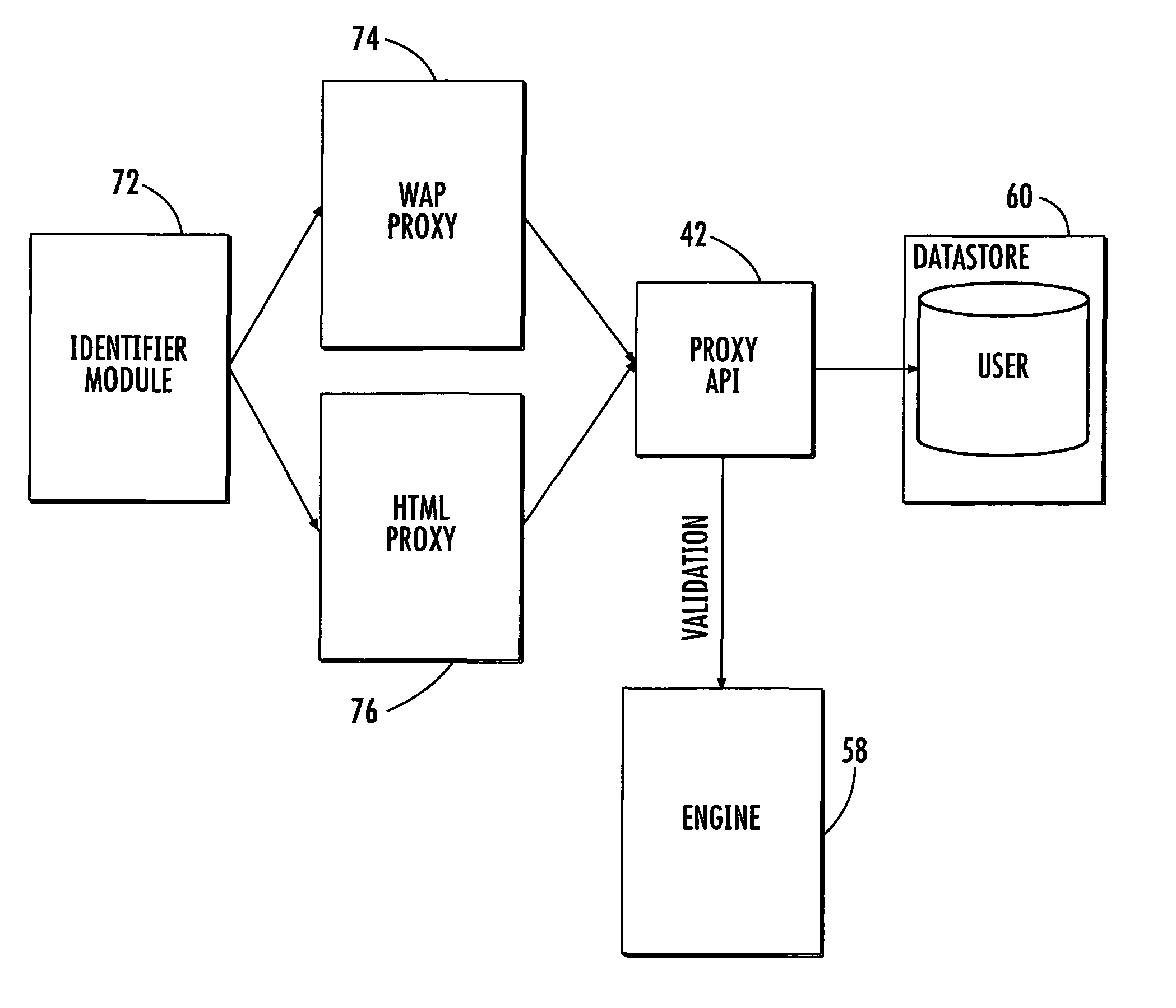 Patent Us8494492 System And Method For Provisioning A Mobile Wireless Communication Circuit Diagram Drawing