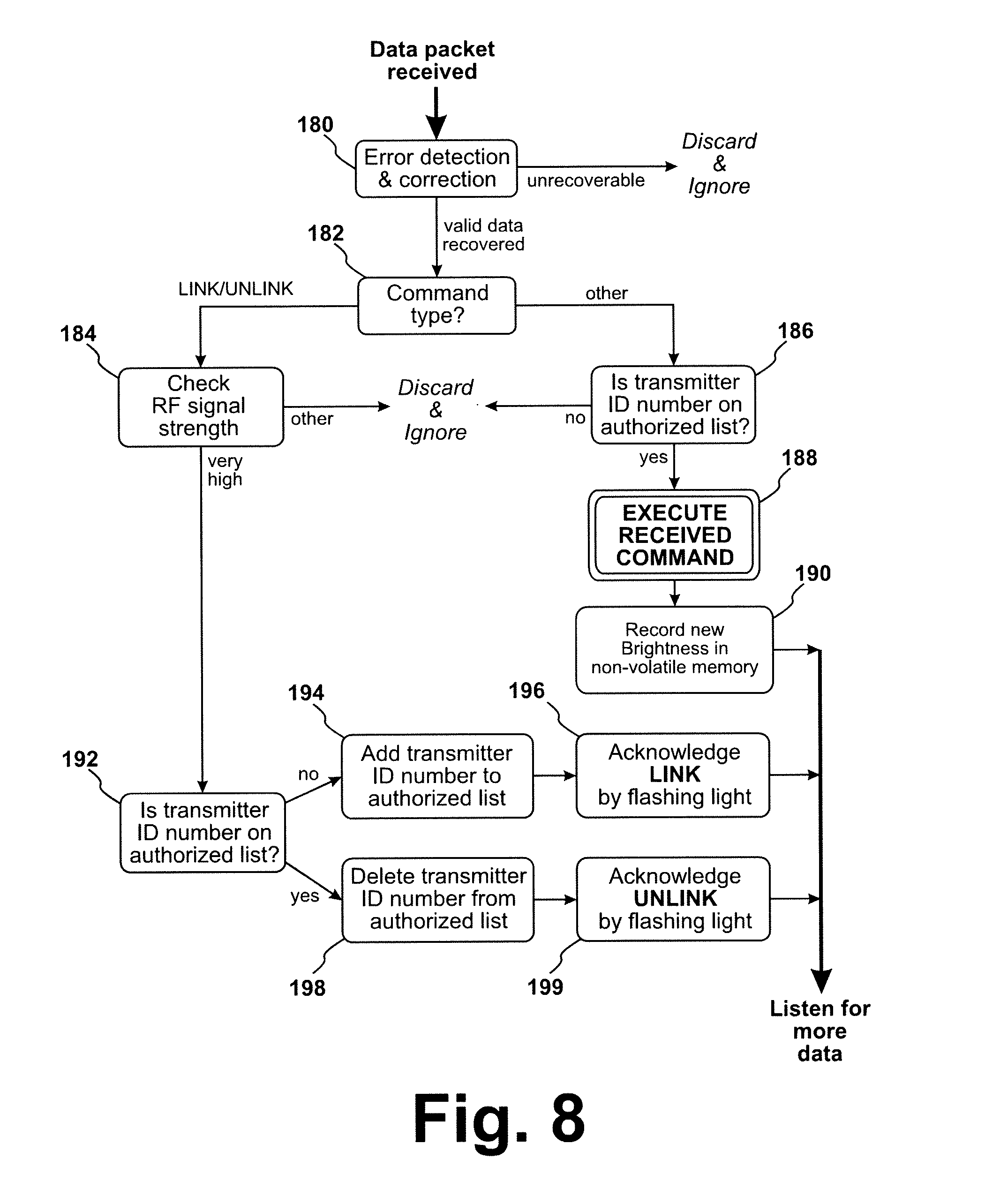 Patent Us8508148 System For Light And Appliance Remote Control Infra Red Wired Repeater Circuit To Appliances From A Drawing