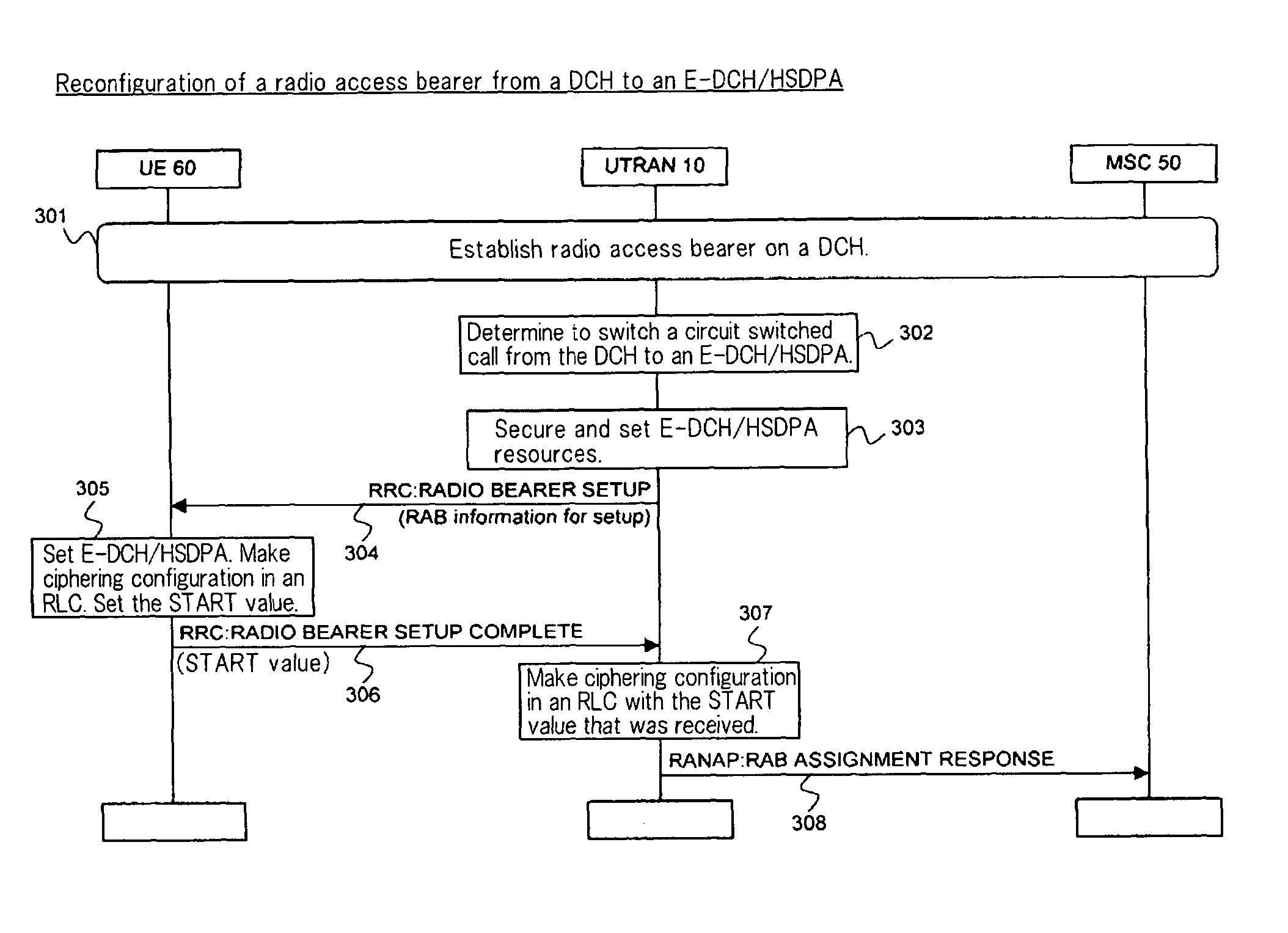 Patent Us8509437 Radio Communication System Rlc Series Circuit Details Drawing