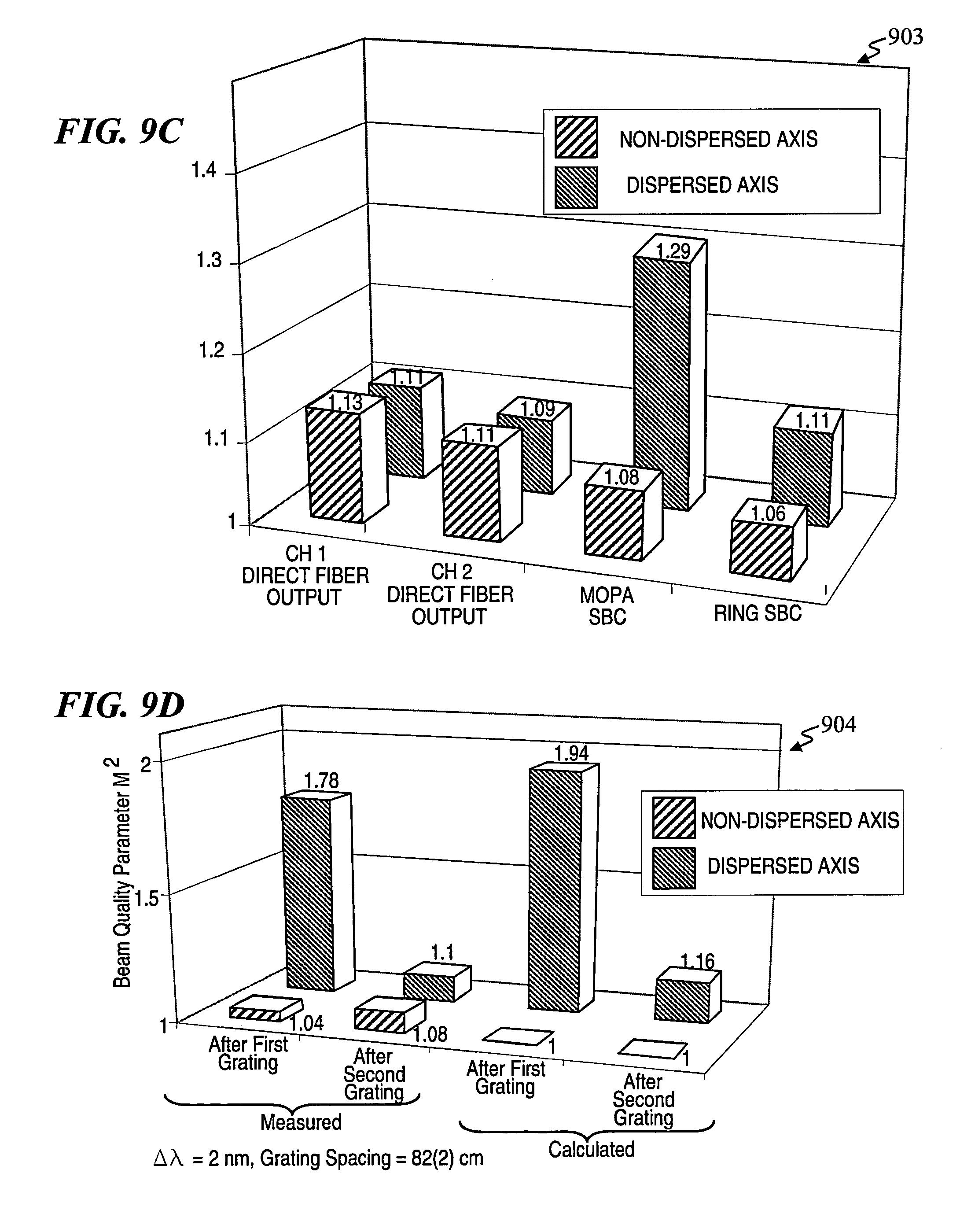patent us8526110