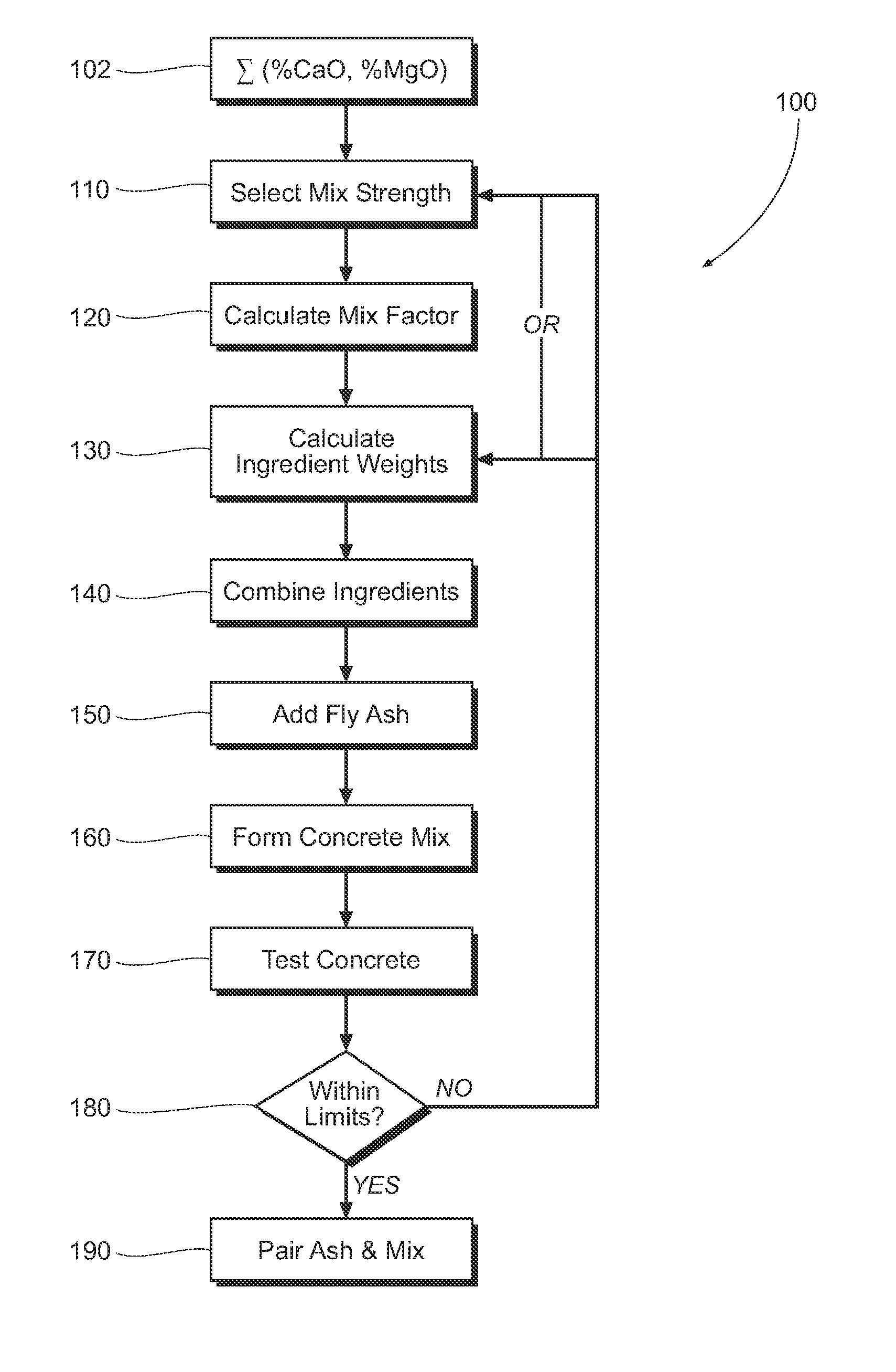 patent us cementitious compositions and related systems patent drawing