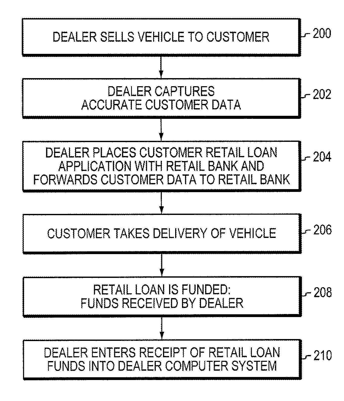 Wholesale Floor Plan Financing Part - 24: Patent Drawing