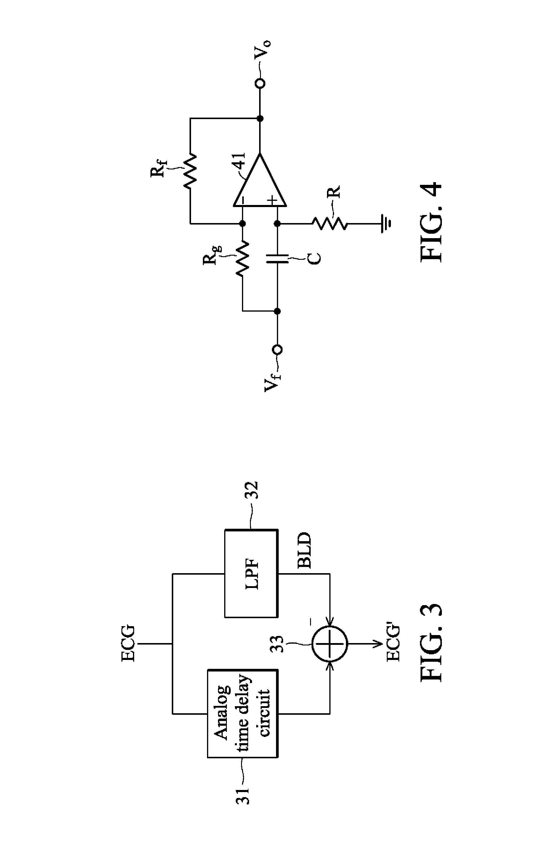 patent us8568329 - baseline drift canceling method and device