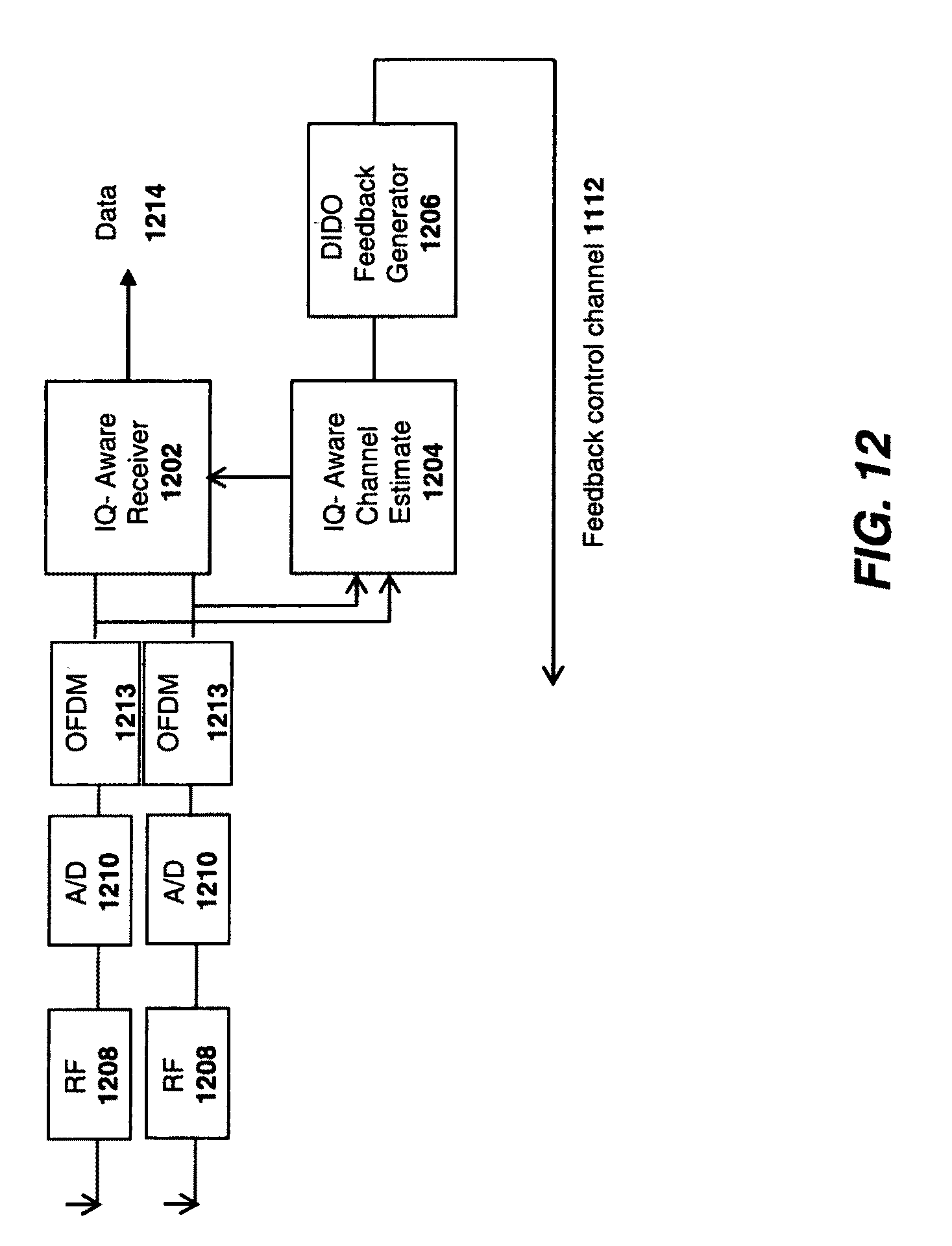 system and method for dido precoding interpolation in multicarri