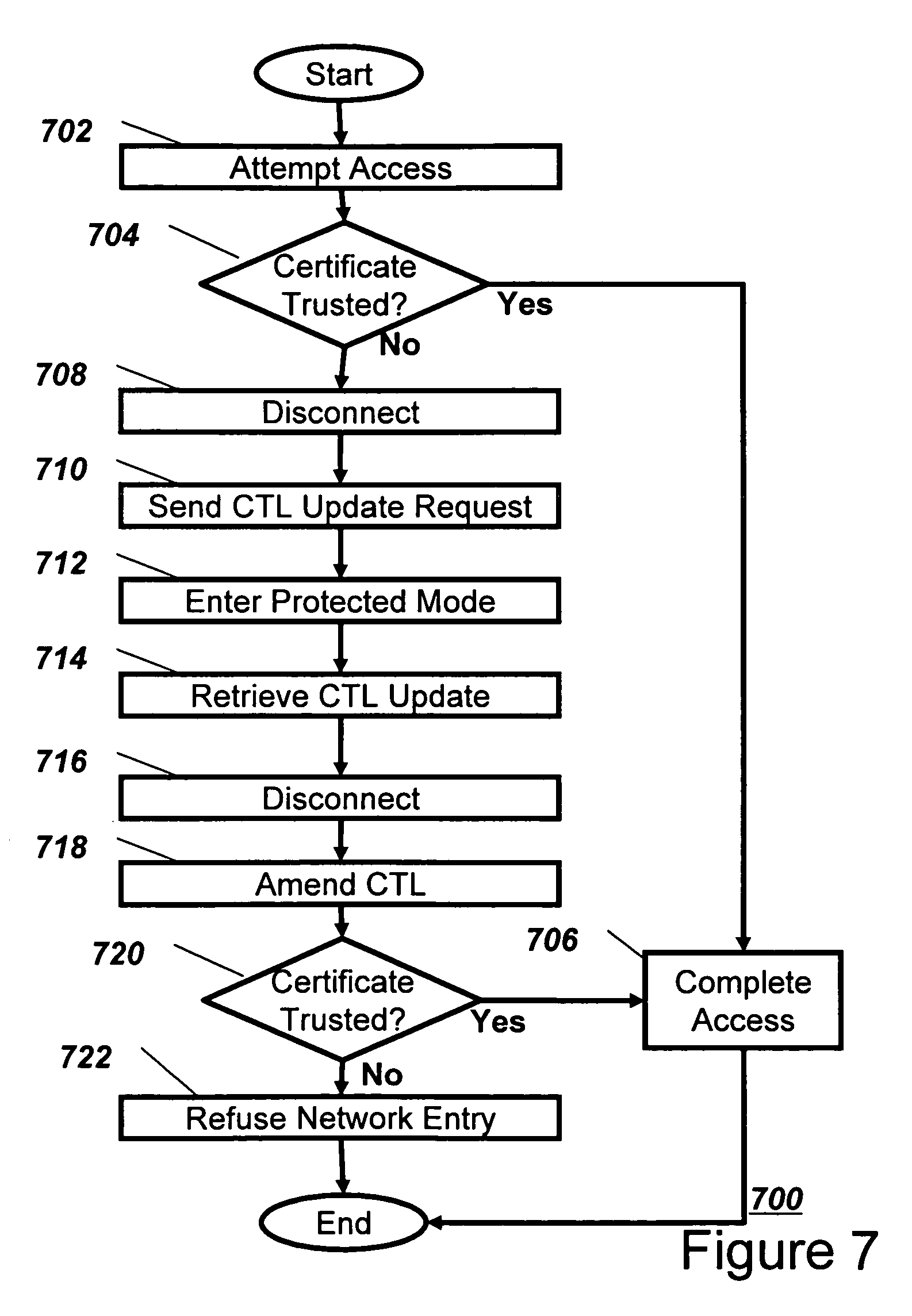 Patent us8584214 secure server certificate trust list update for patent drawing xflitez Images