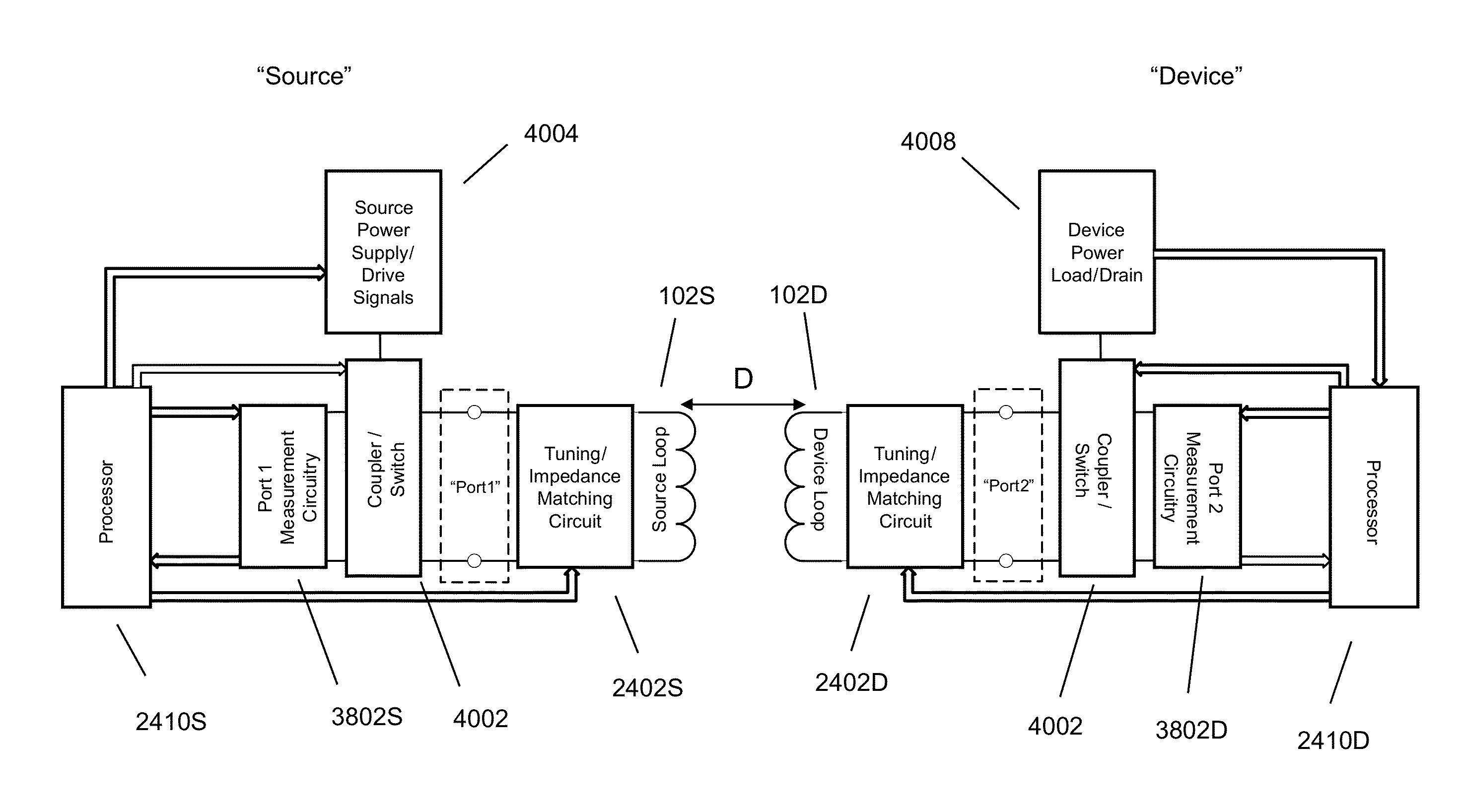 Patent Us8587153 Wireless Energy Transfer Using High Q Resonators Circuit Furthermore Long Range Fm Transmitter Diagram On Ir Drawing