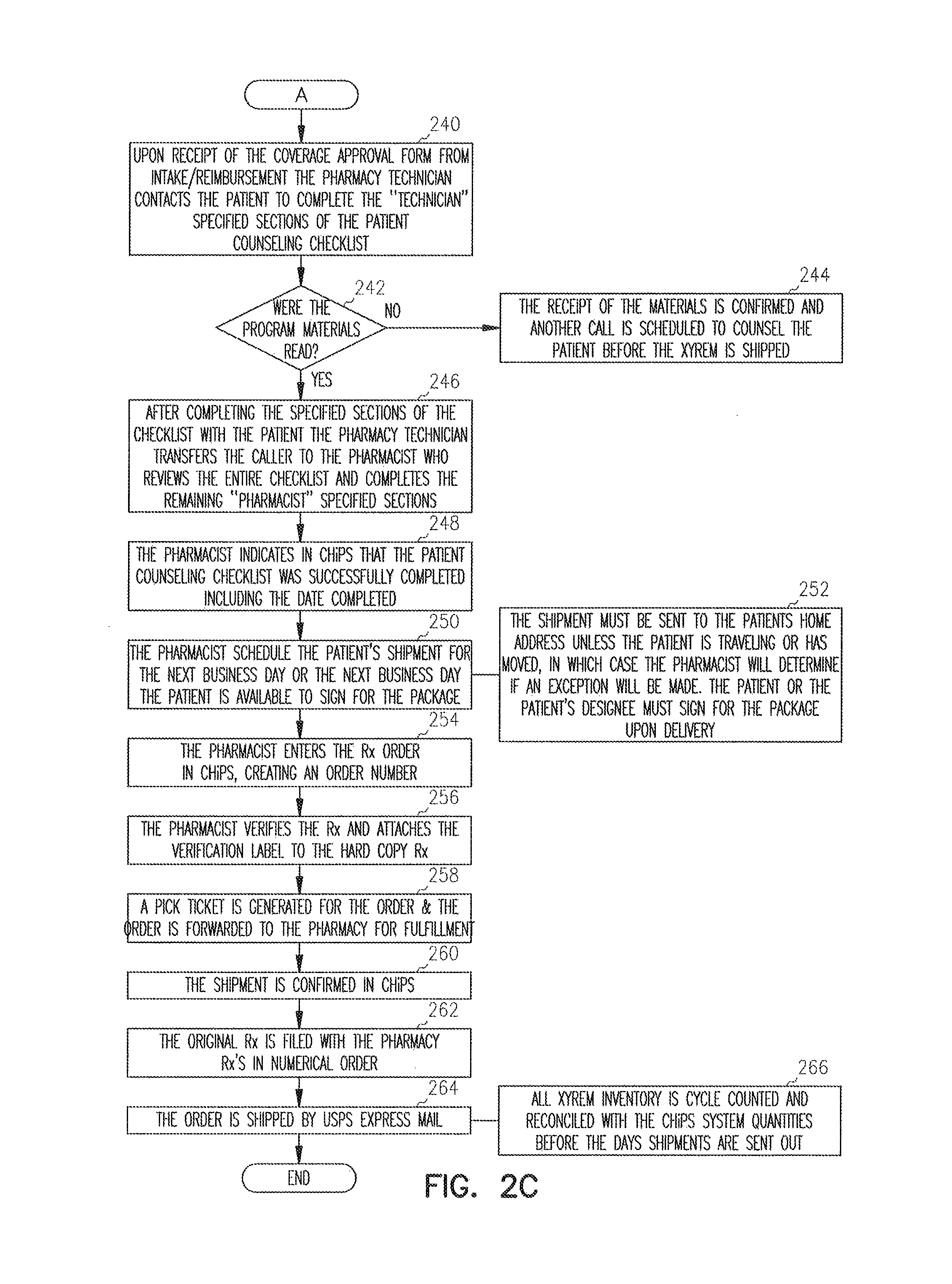 Make An Invoice Template Word Patent Us  Sensitive Drug Distribution System And Method  Automobile Invoice Price Word with Filling Out An Invoice Word Patent Drawing How To Prepare An Invoice For Payment Excel