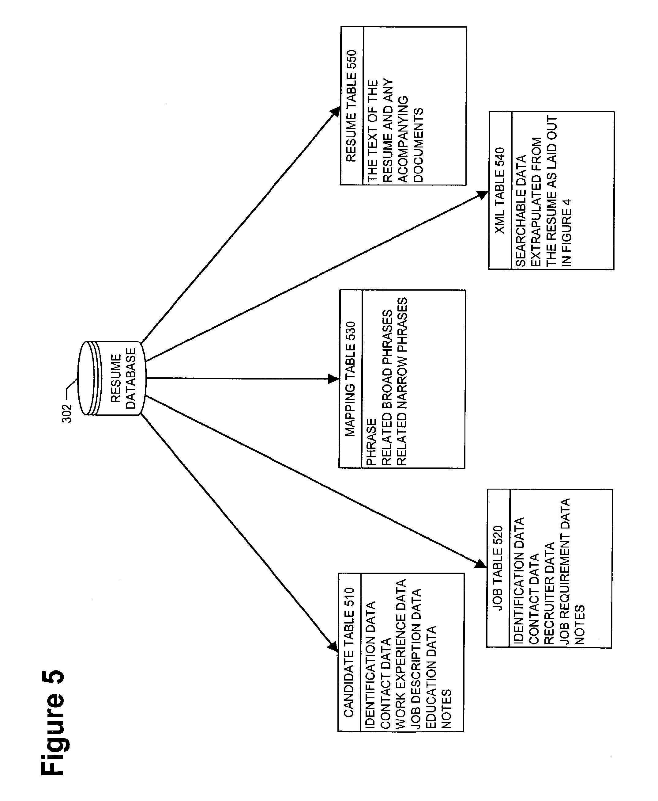 Patent Us8595149 Resume Management And Recruitment Workflow