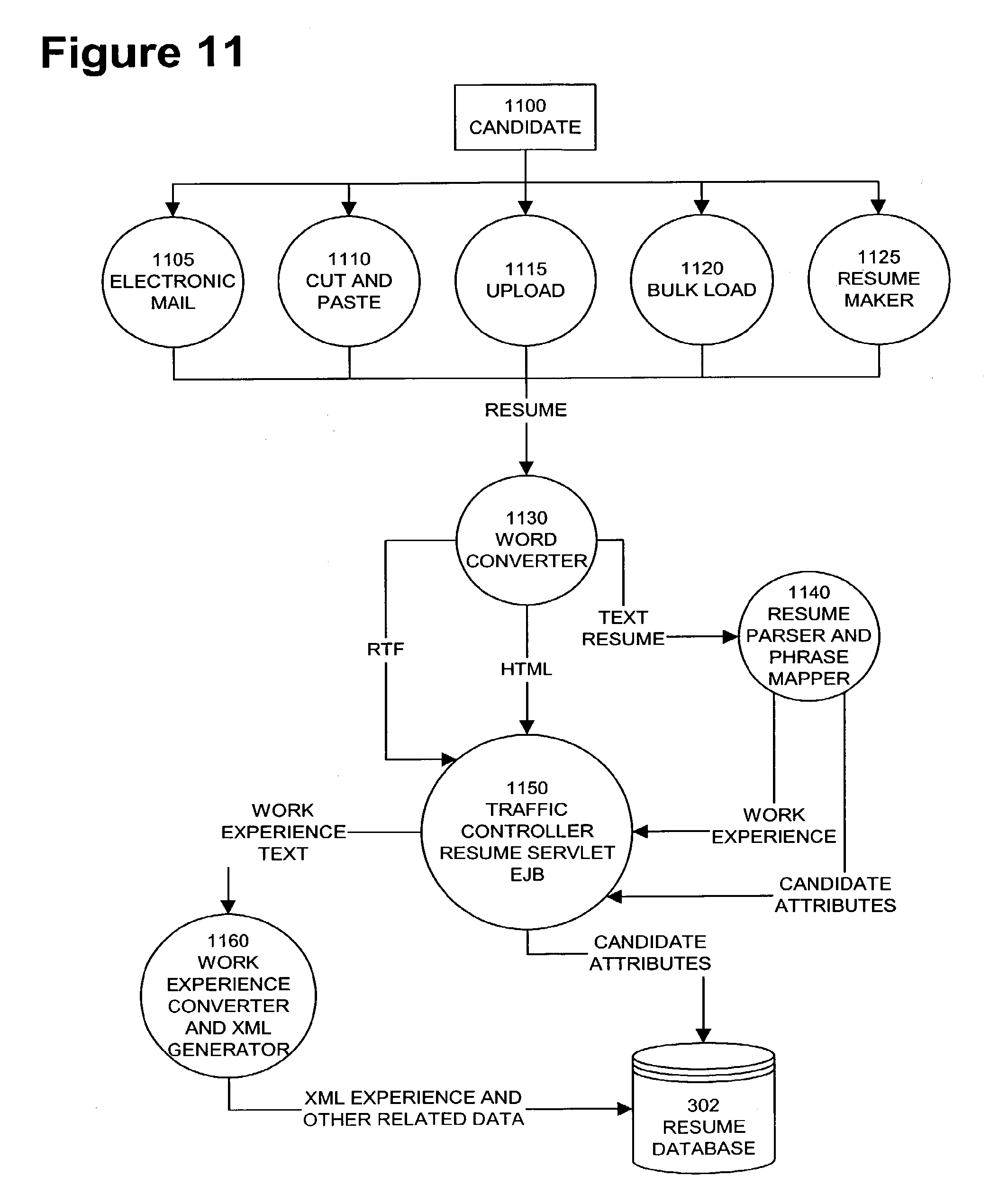 patent us resume management and recruitment workflow patent drawing
