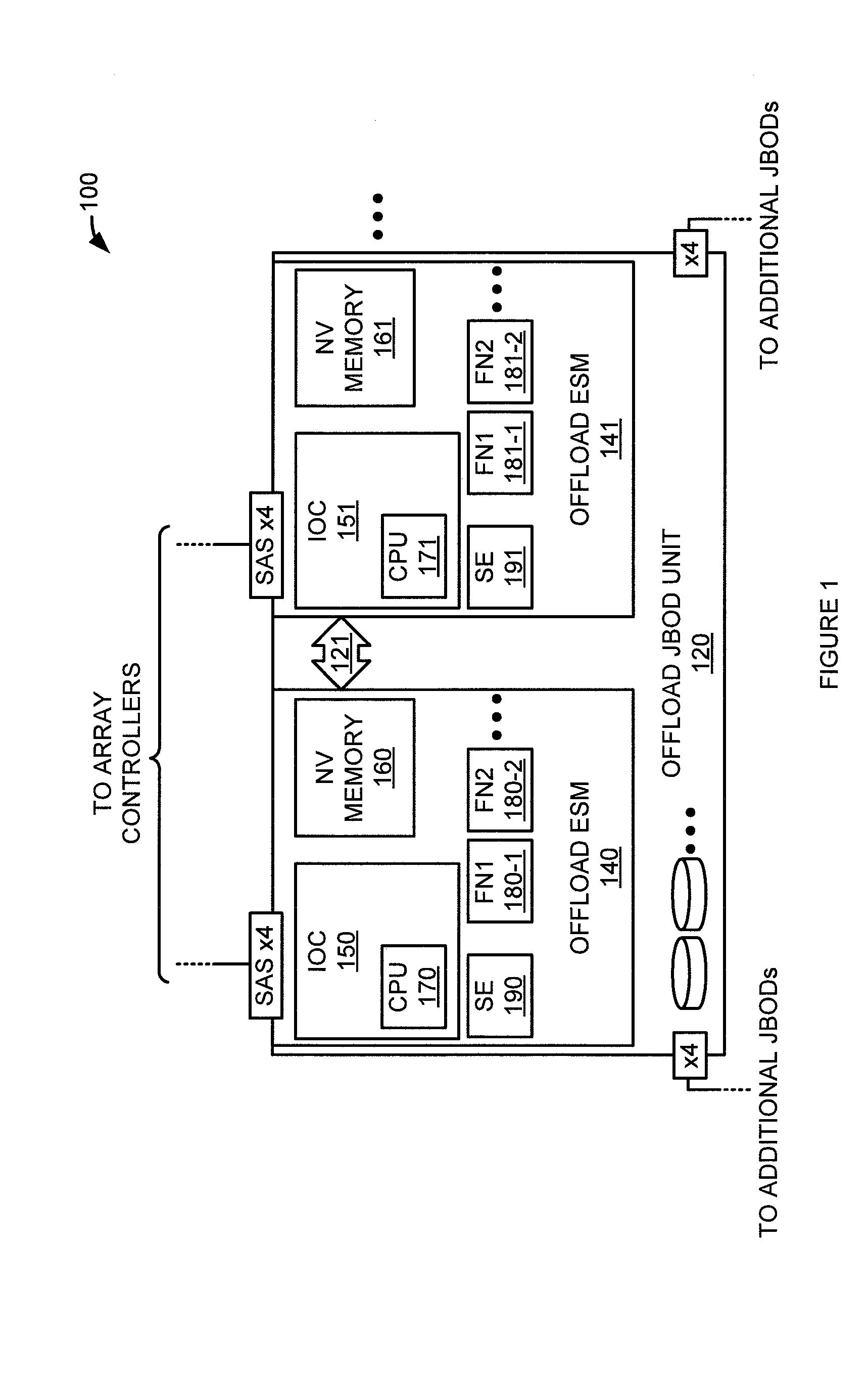 Arduino - Arrays