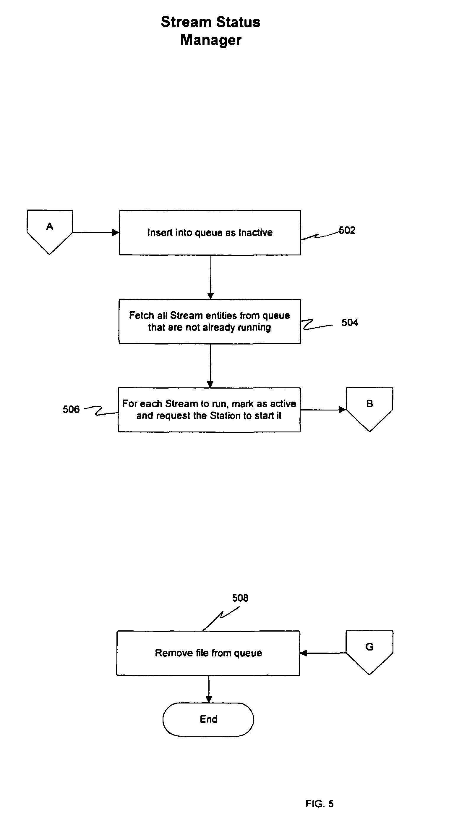 Patent US8607212 - Method and system for data file processing ... on