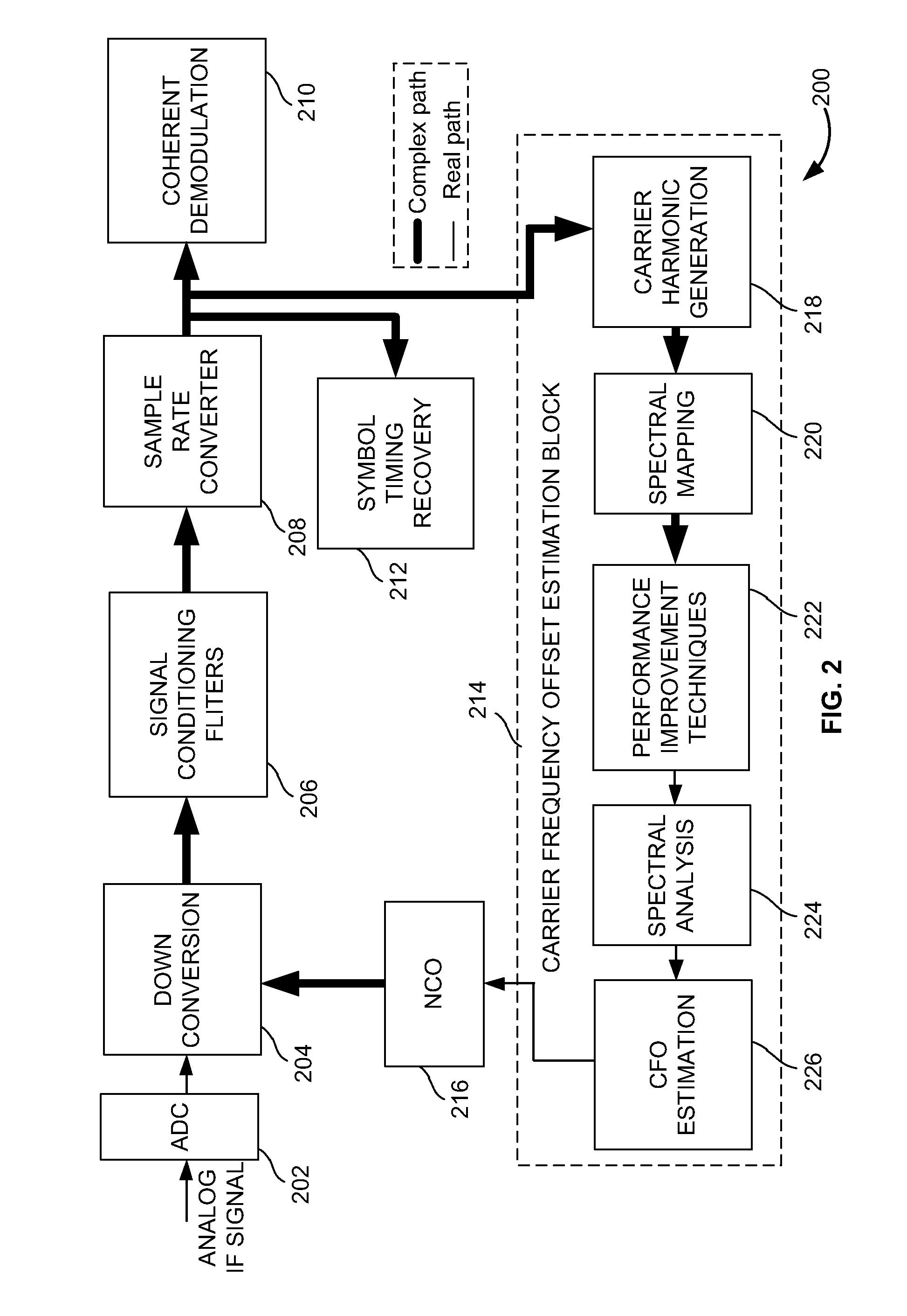 patent us8611472