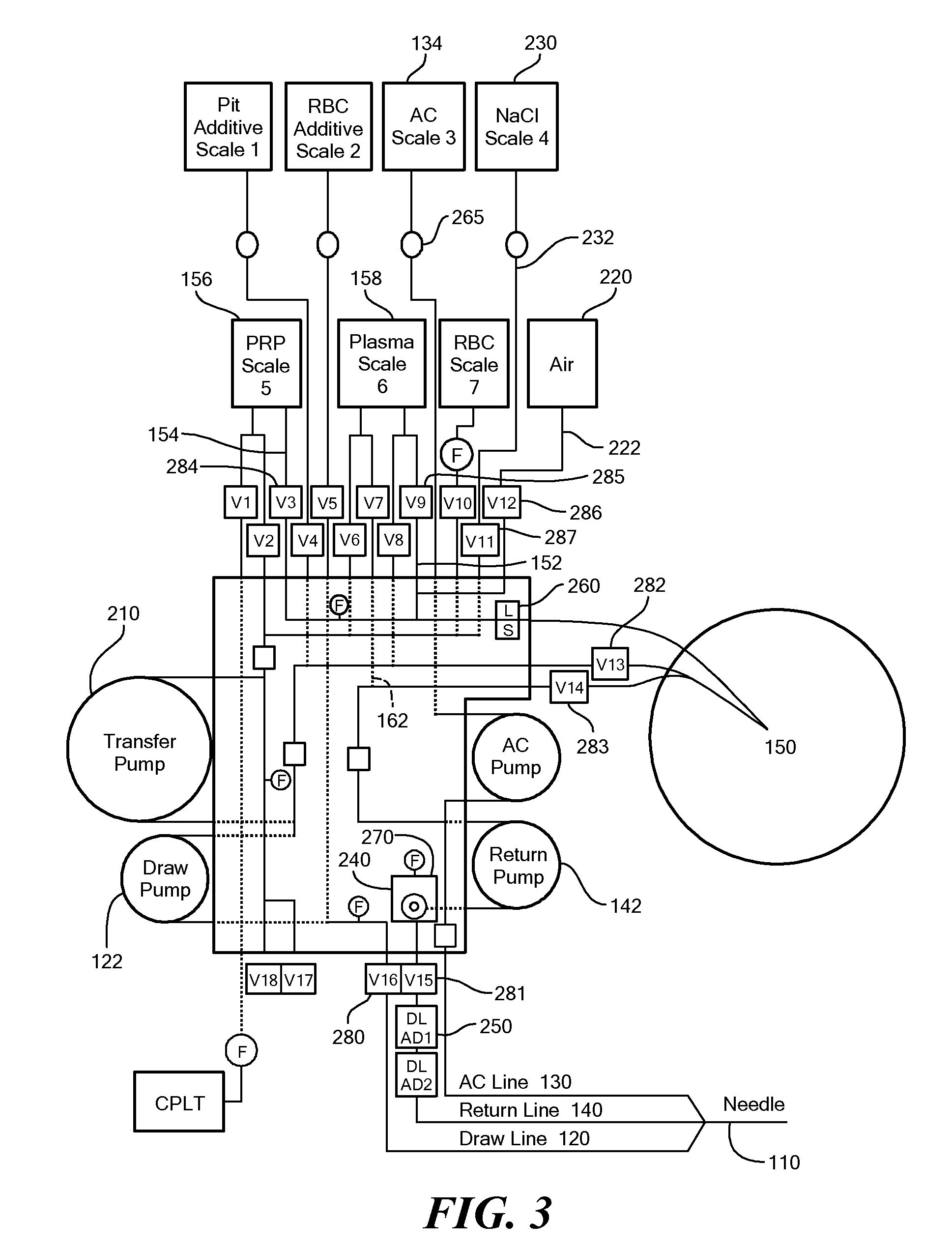 Line Drawing Method Ethics : Patent us three line apheresis system and method