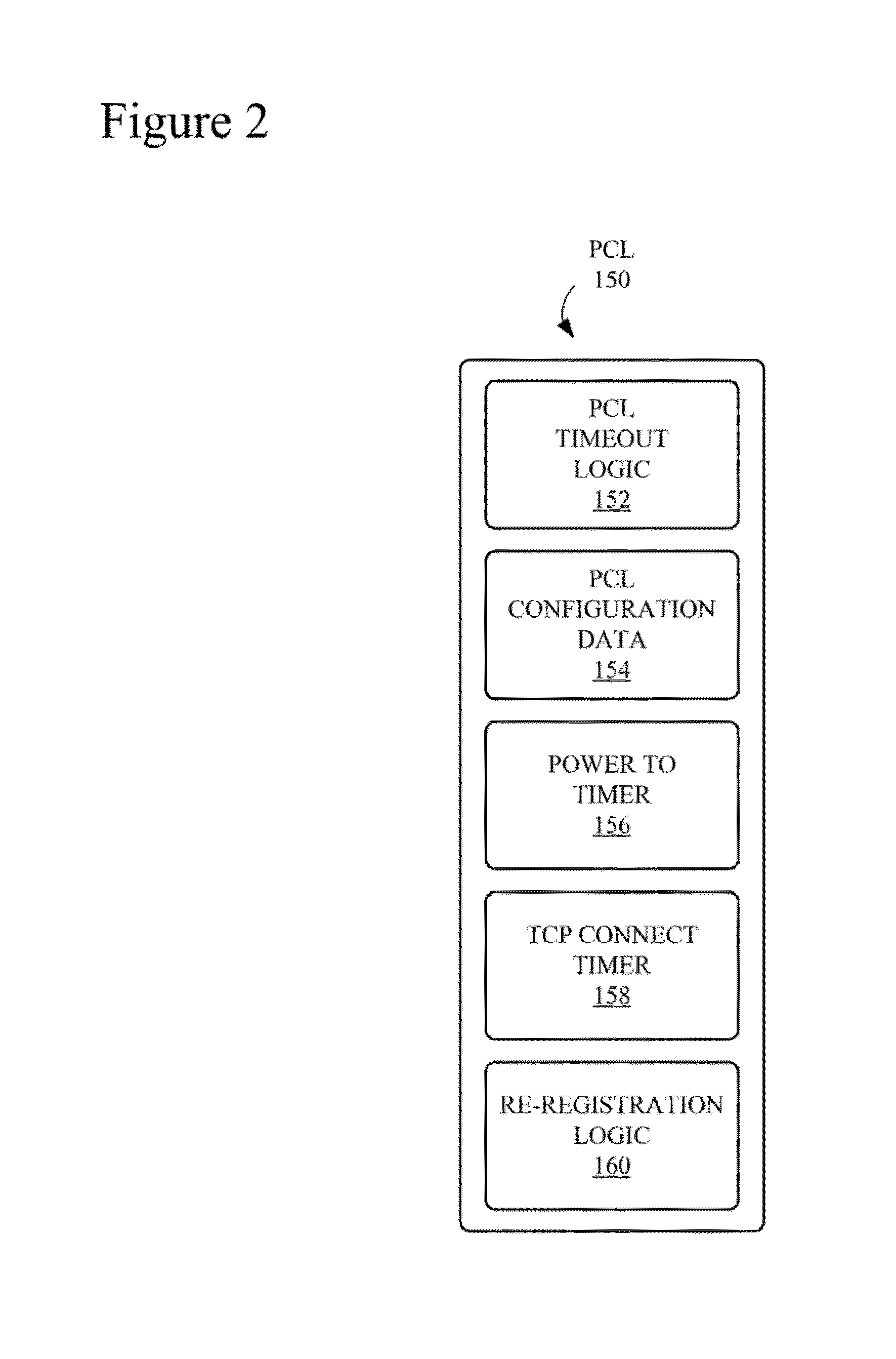 patent us8630218 using a transmission protocol