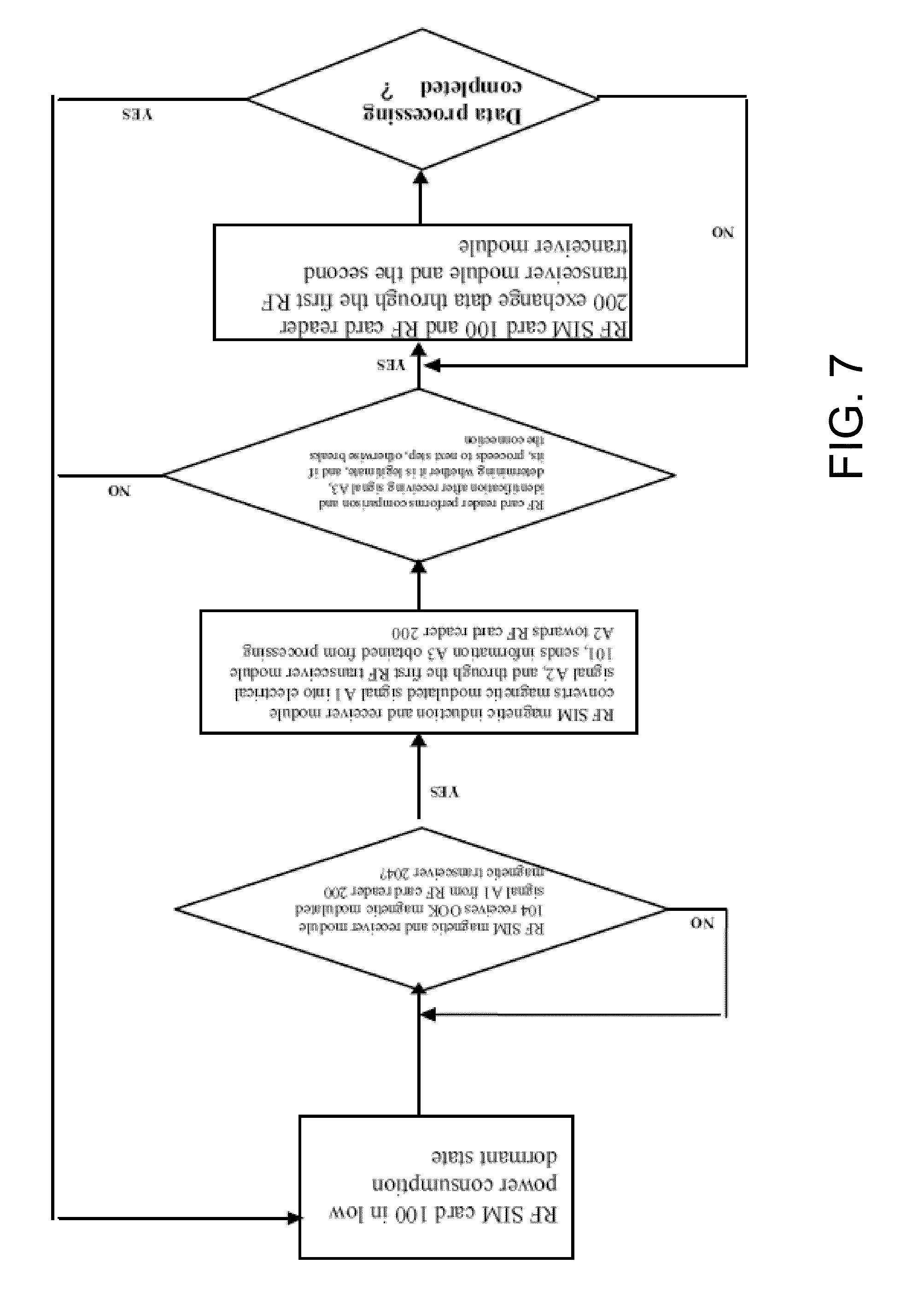 patent us8630584 rf sim card card reader and communication