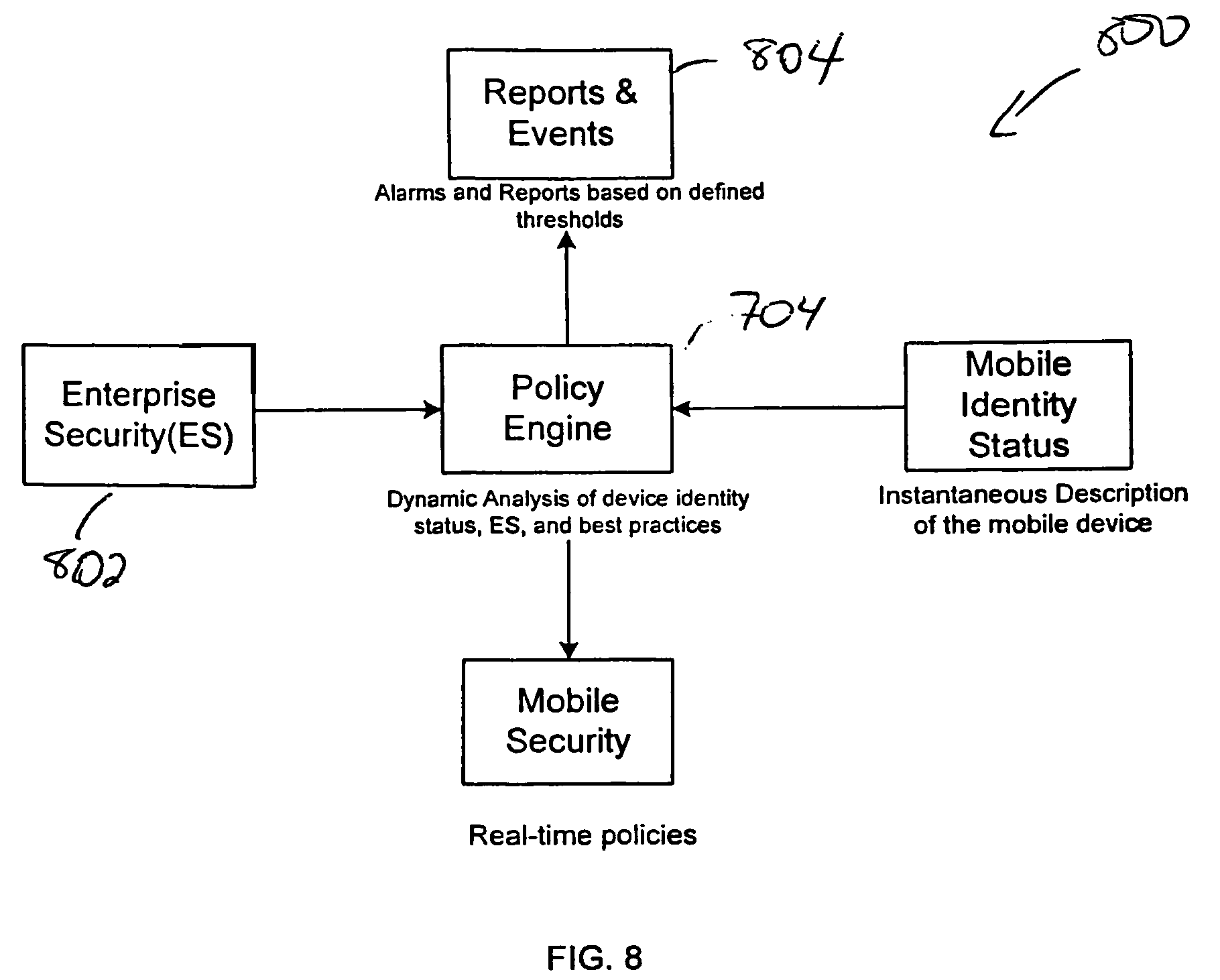 an overview of mobile device use policy Connecting mobile devices to user social media web accounts (facebook, twitter, etc) must be based on the command's mobile device personal use policy.