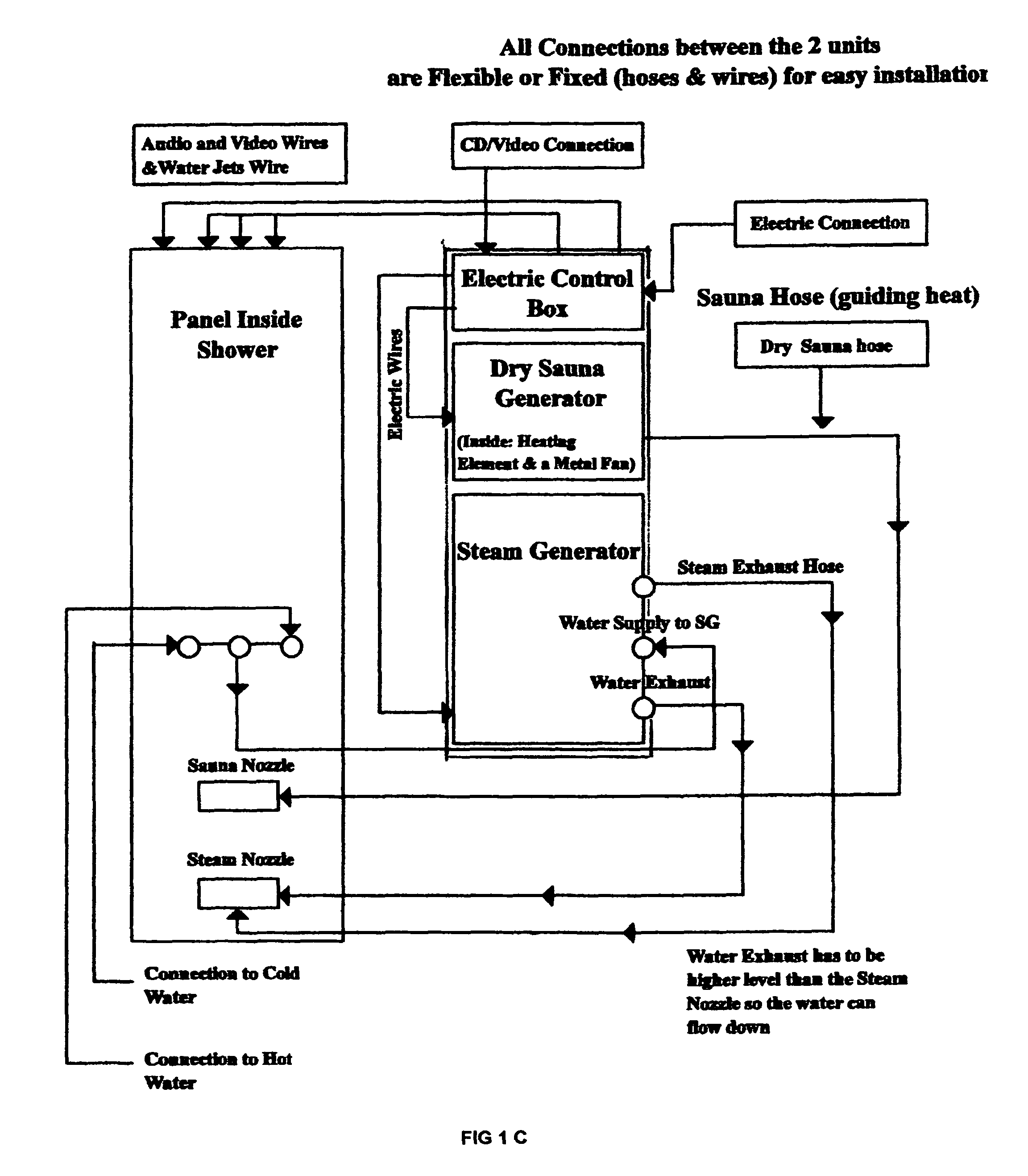US08646121 20140211 D00003 patent us8646121 steam and sauna shower panel google patents sauna wiring diagram at mifinder.co