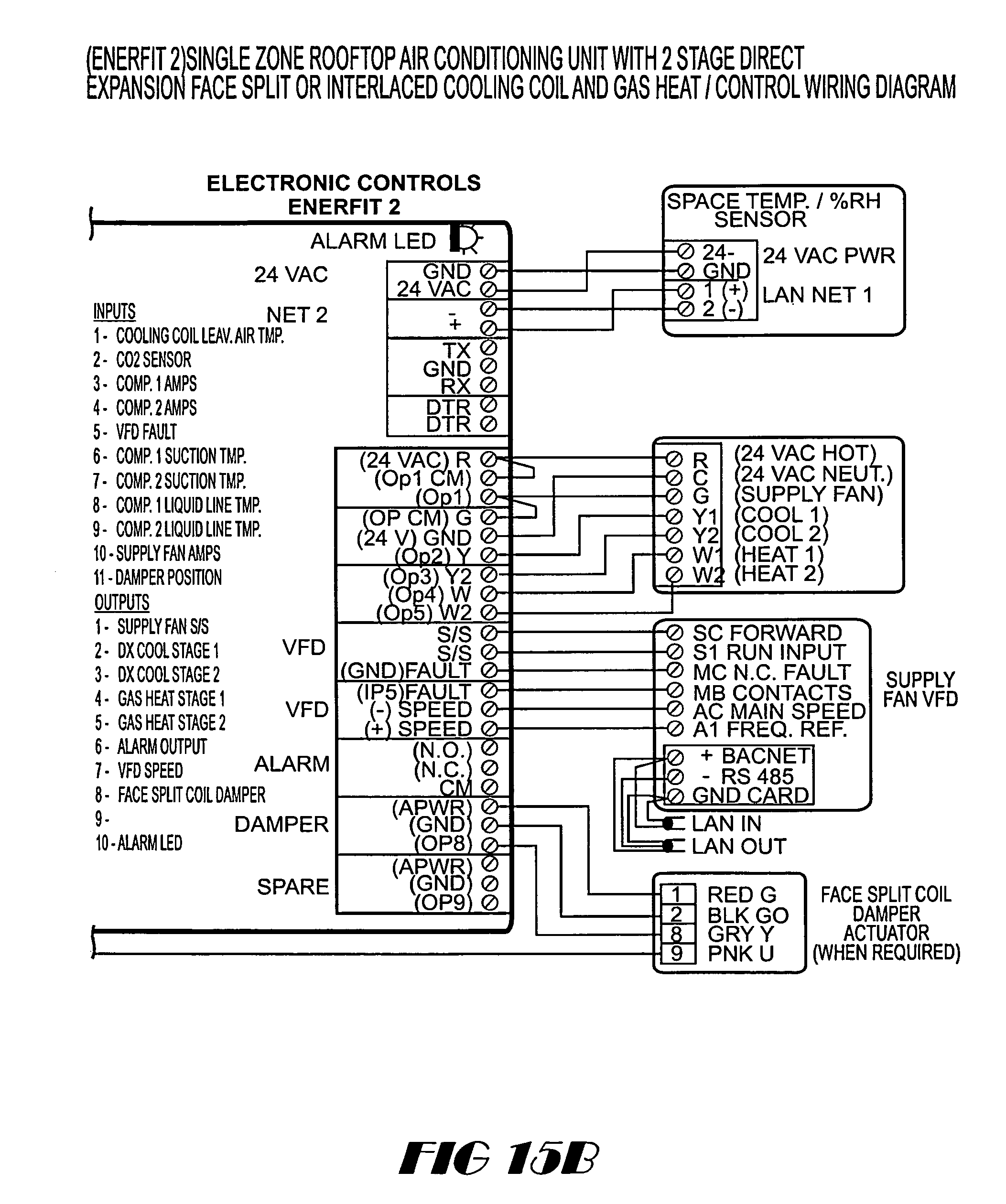 Carrier Weathermaker Bacnet Wiring Diagram Diagrams 9200 Get Free Image About 4 Wire Communication