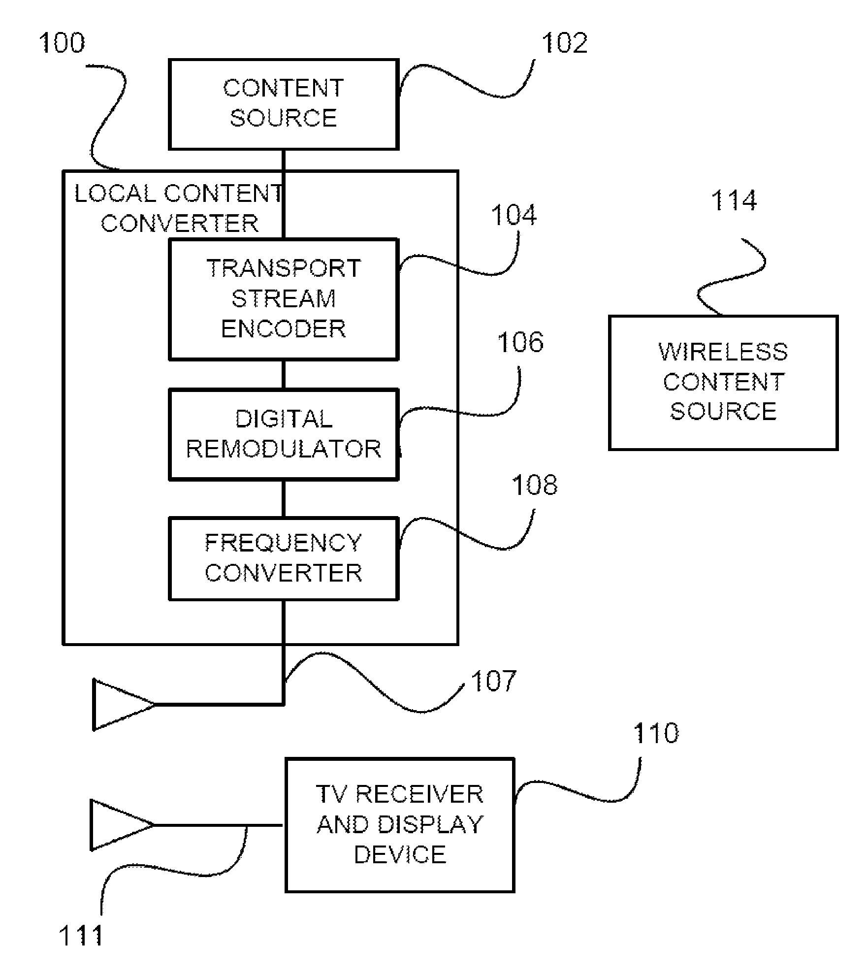 Patent Us8654262 Content Delivery To A Digital Tv Using Low Small Transmitter Diagram Drawing