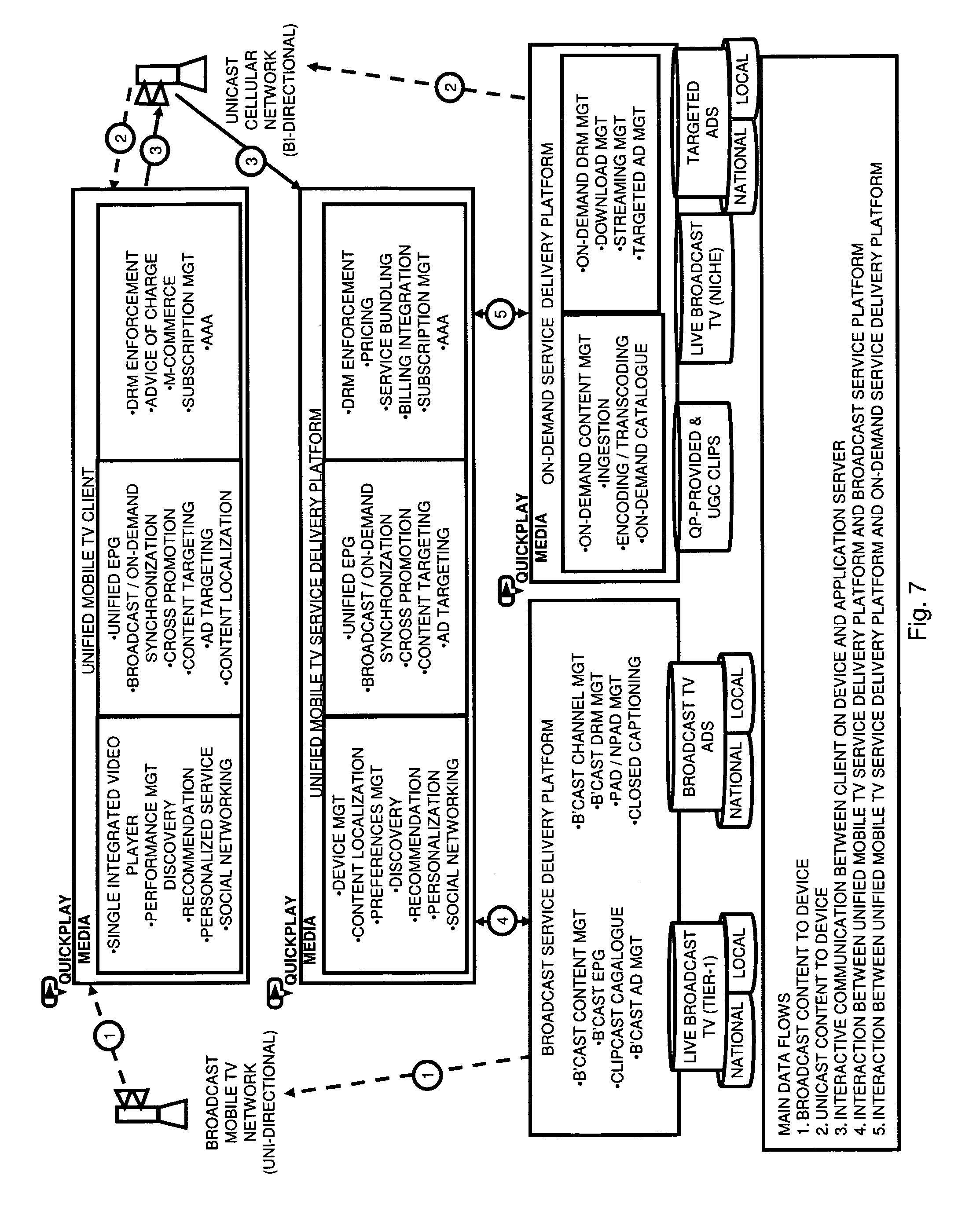 Patent Us8671021 Consumption Profile For Mobile Media Google Patents Satellite Tv Network Diagram Webbased Drawing