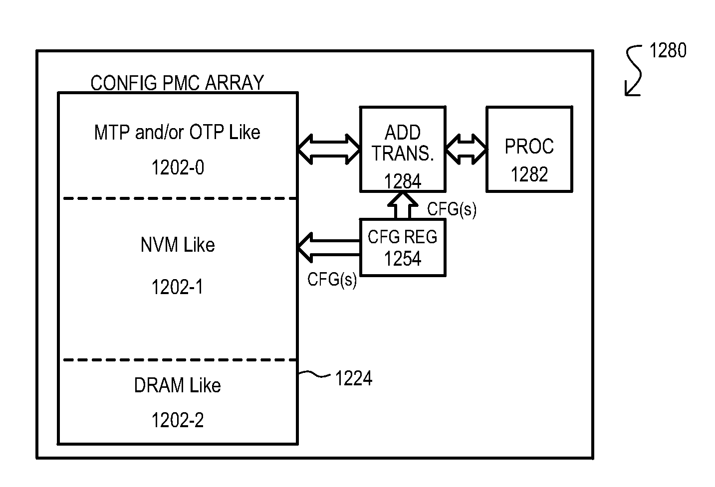 Patent Us8675396 Integrated Circuit Devices And Systems Having Programmable Ic Electrical Device Drawing