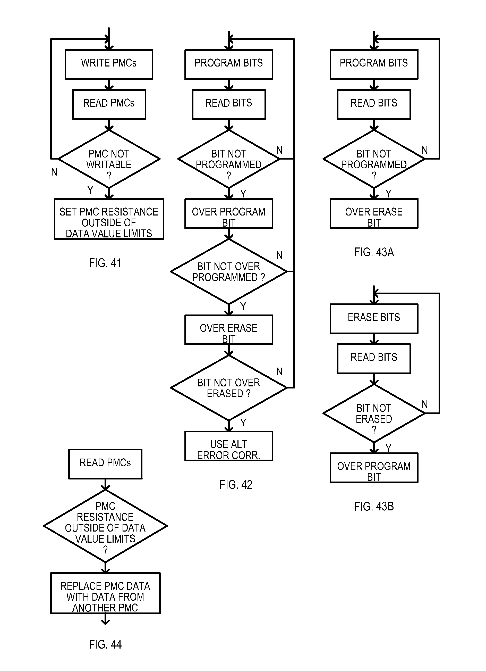 Patent Us8675396 Integrated Circuit Devices And Systems Having Block Diagram For As3820 Drawing