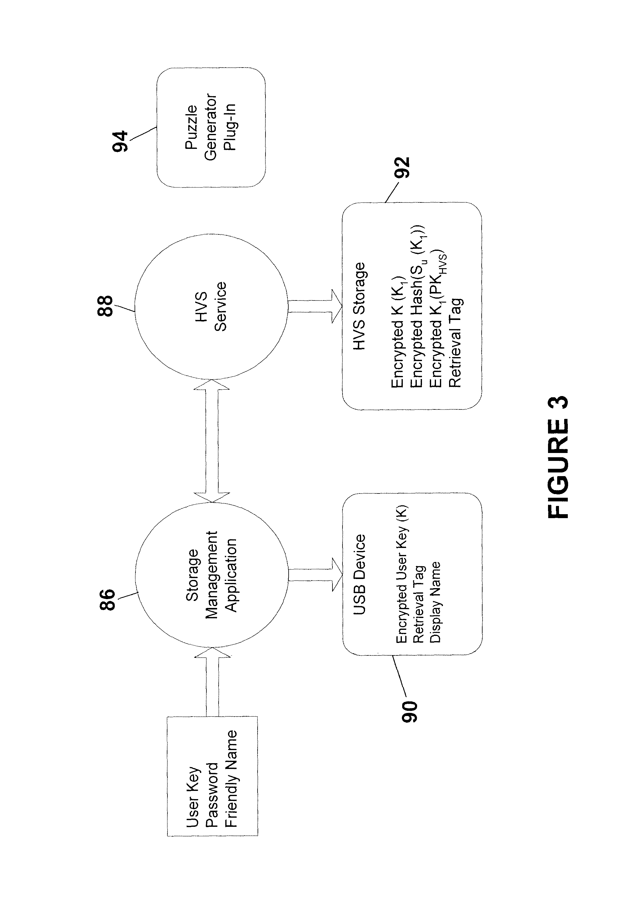 Patent US8683549 - Secure data storage and retrieval ...