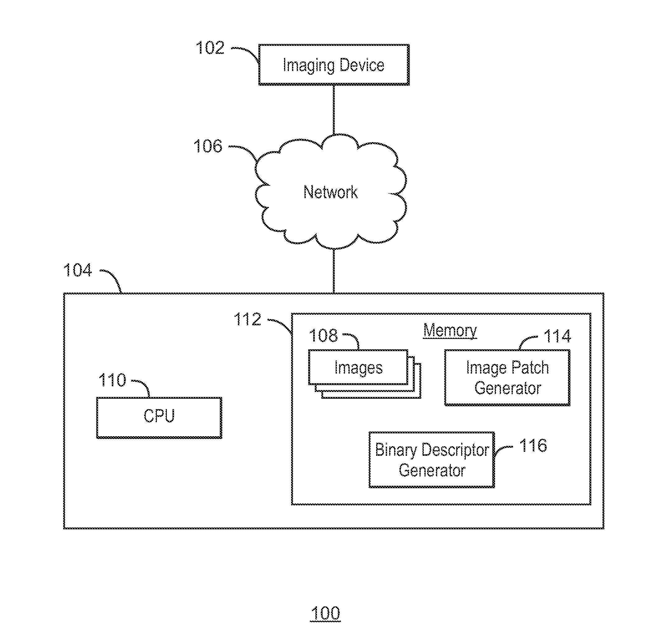 Patent US8687892 - Generating a binary descriptor representing an