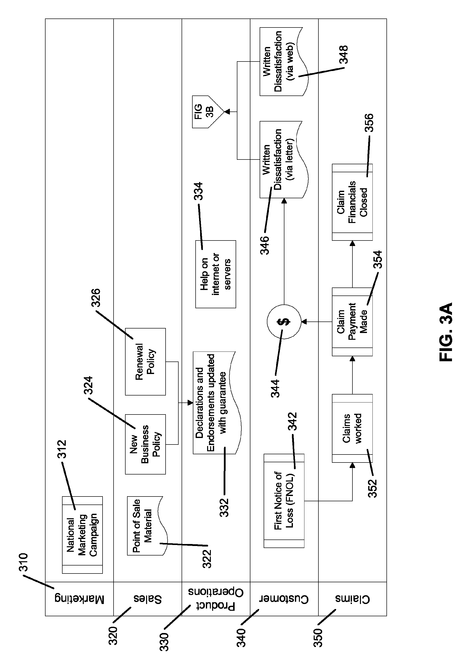 Patent Us8688482 Claim Satisfaction Guarantee Google Patents