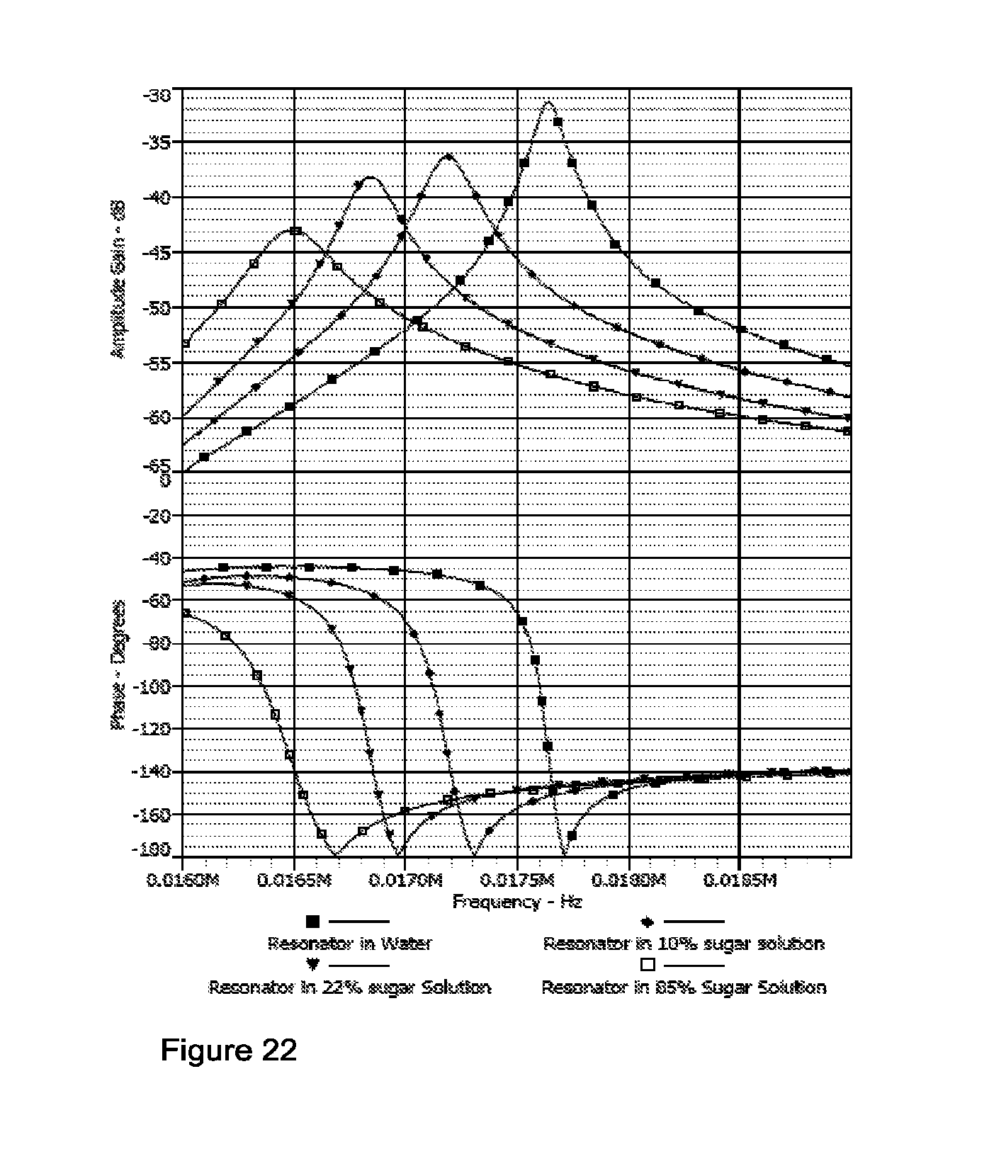 Brevet Us8689614 Apparatus And Method For Determining The Results Problem 408 Shear Moment Diagrams Strength Of Materials Review Patent Drawing