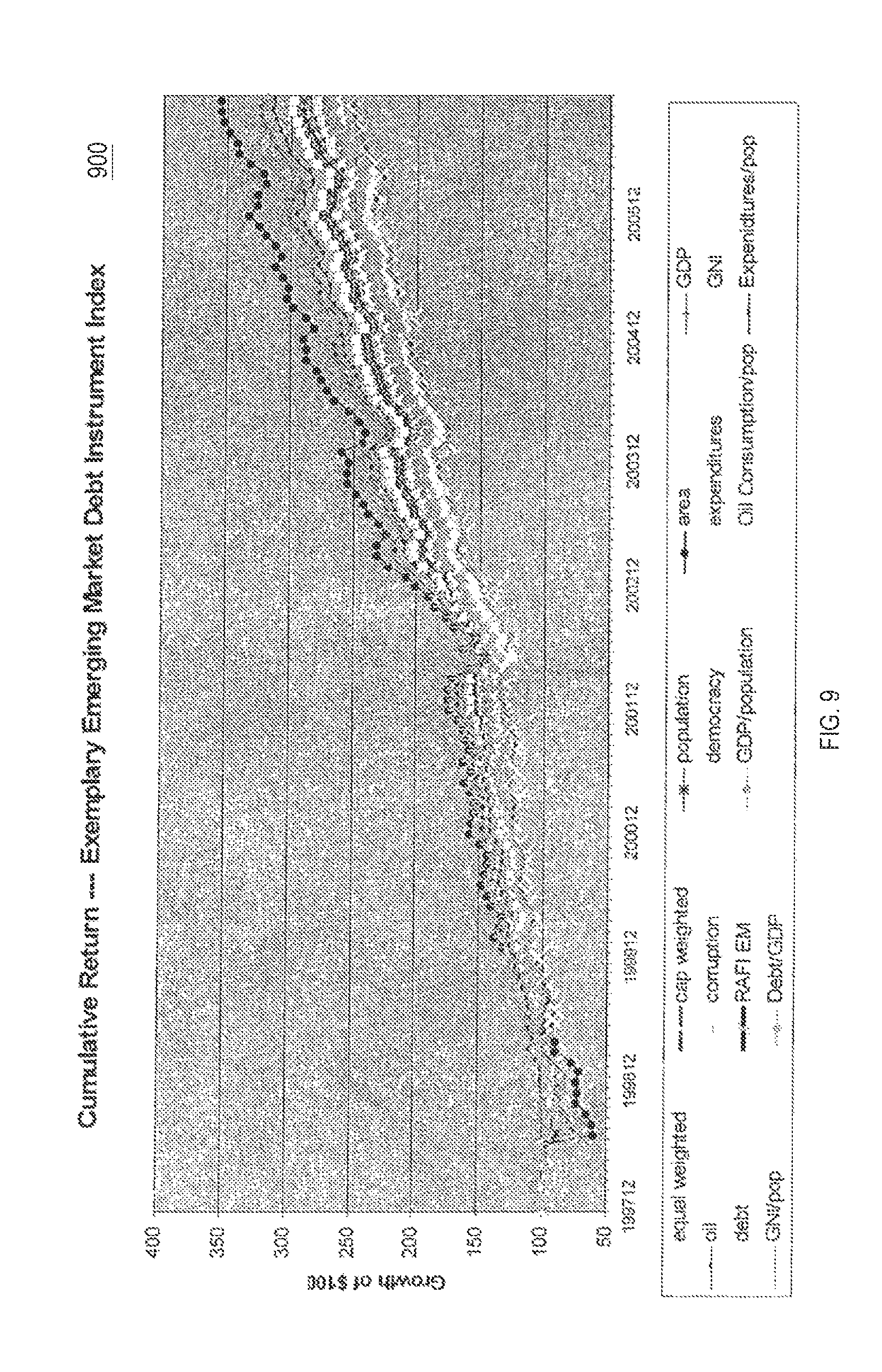 Patent Us8694402 Using Accounting Data Based Indexing To Create A Wiring Diagram 48v Club Car Parts Drawing