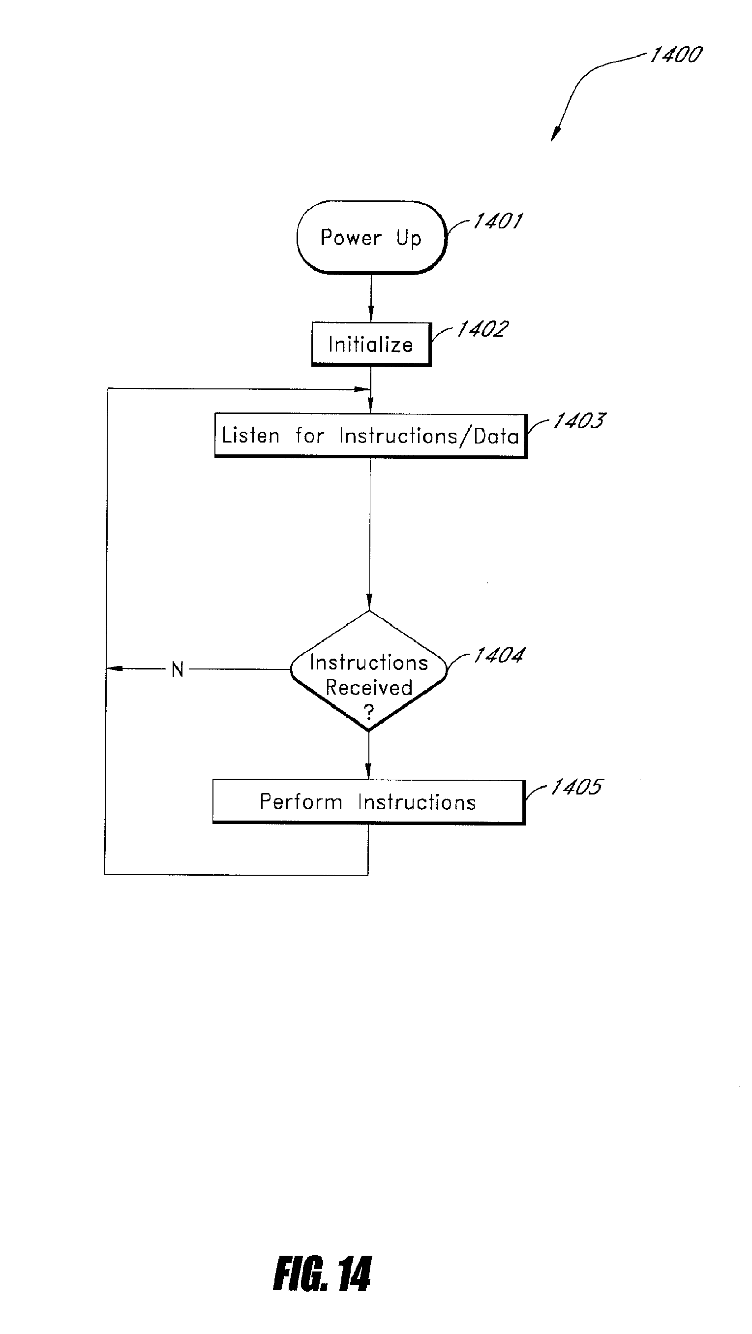 controlled register vent for zone heating and cooling   Patents #323232